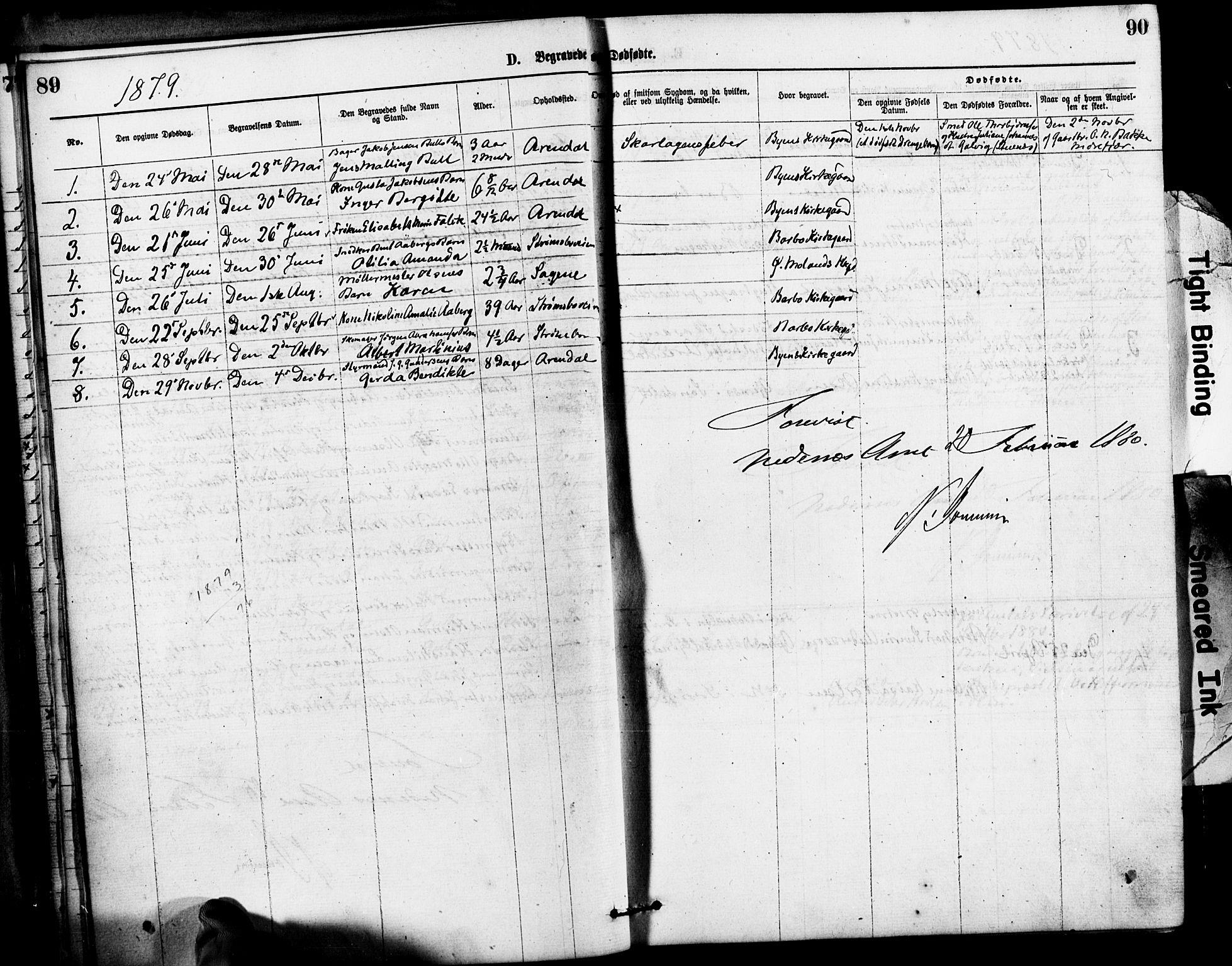 SAK, Den evangelisk-lutherske frimenighet, Arendal, F/Fa/L0001: Dissenter register no. F 5, 1877-1883, p. 89-90