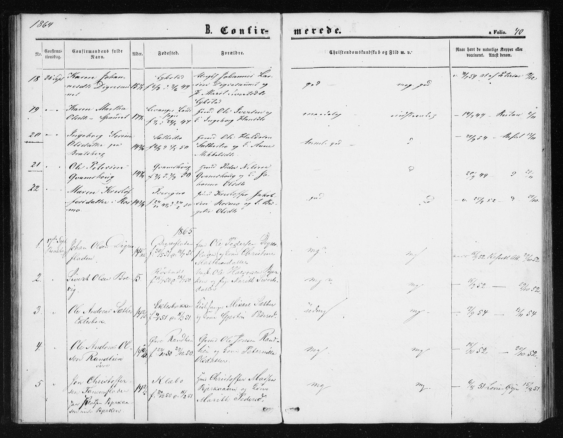 SAT, Ministerialprotokoller, klokkerbøker og fødselsregistre - Sør-Trøndelag, 608/L0333: Parish register (official) no. 608A02, 1862-1876, p. 40