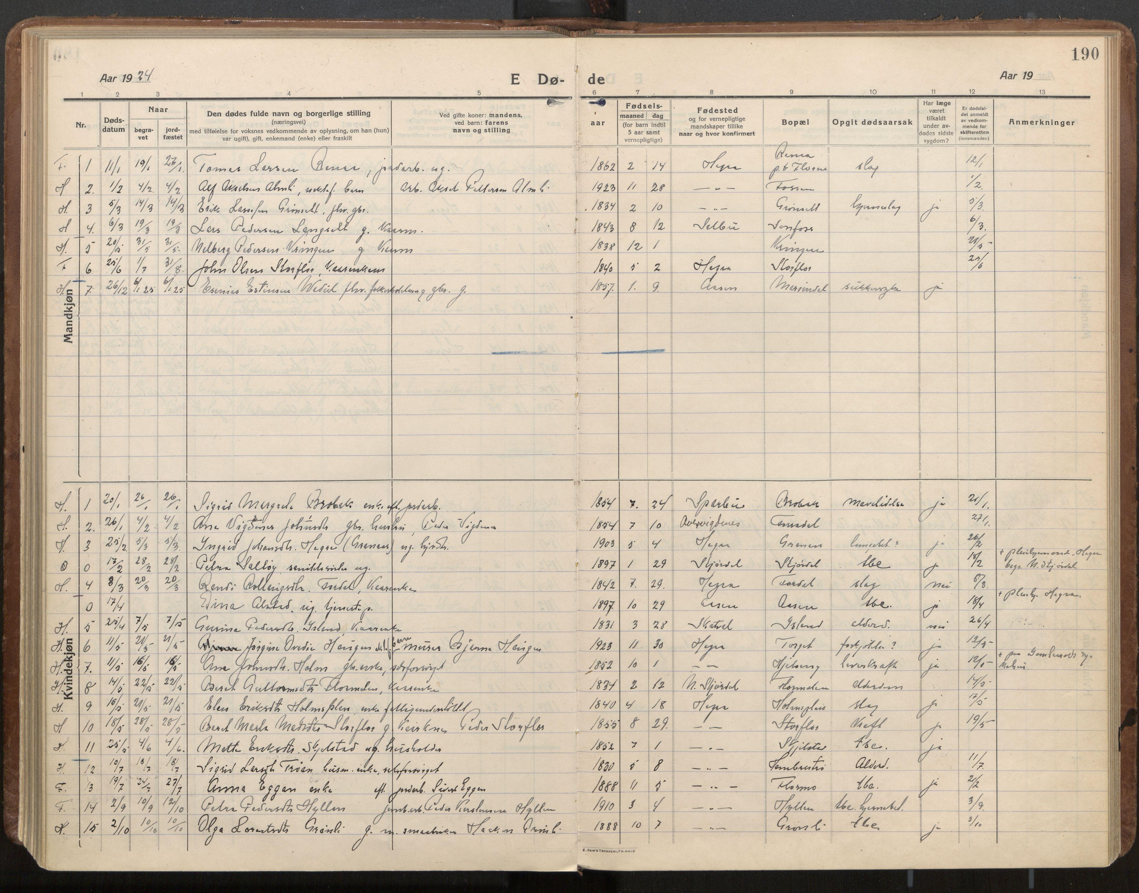 SAT, Ministerialprotokoller, klokkerbøker og fødselsregistre - Nord-Trøndelag, 703/L0037: Parish register (official) no. 703A10, 1915-1932, p. 190