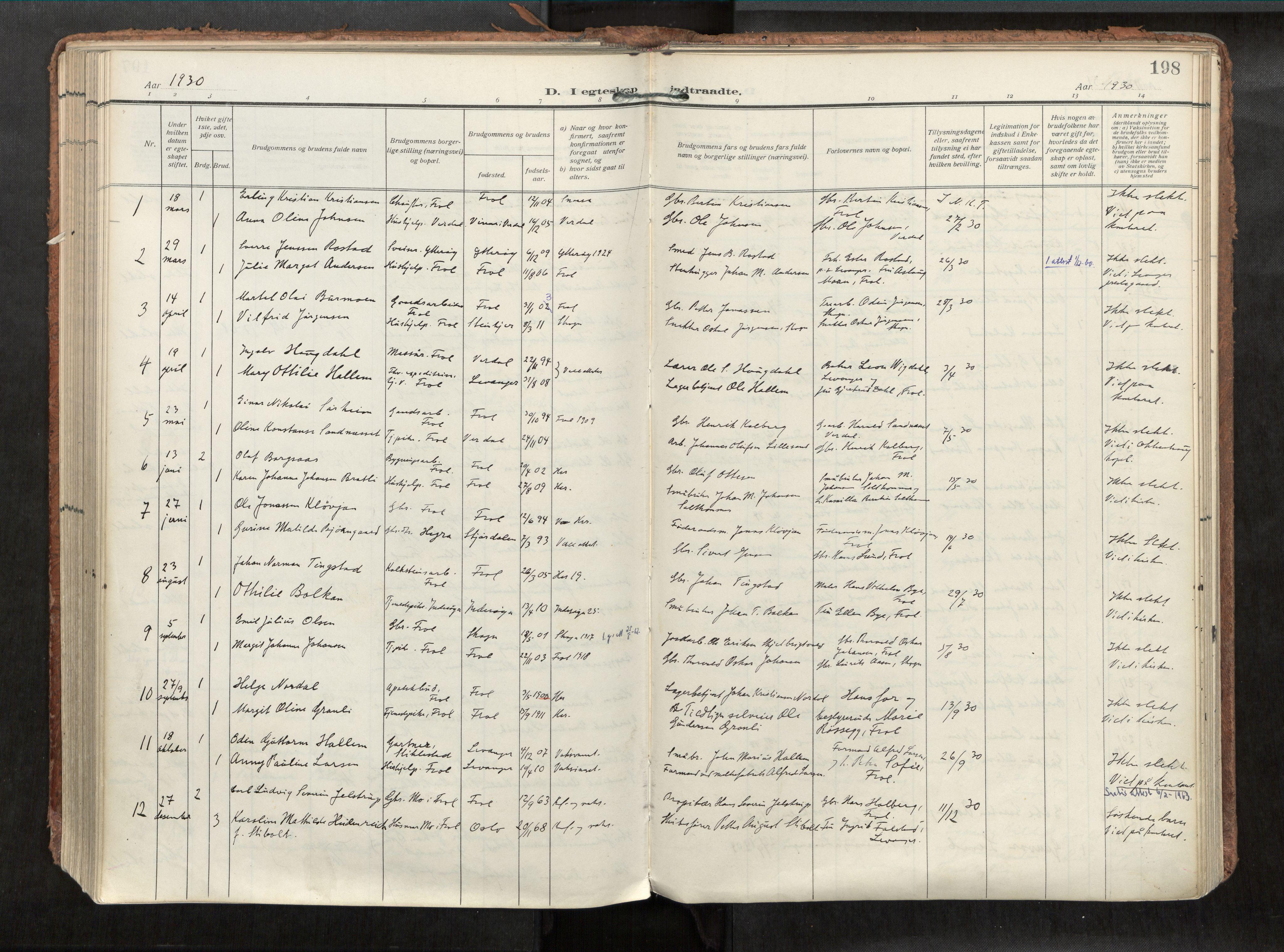 SAT, Levanger sokneprestkontor*, Parish register (official) no. 1, 1912-1935, p. 198