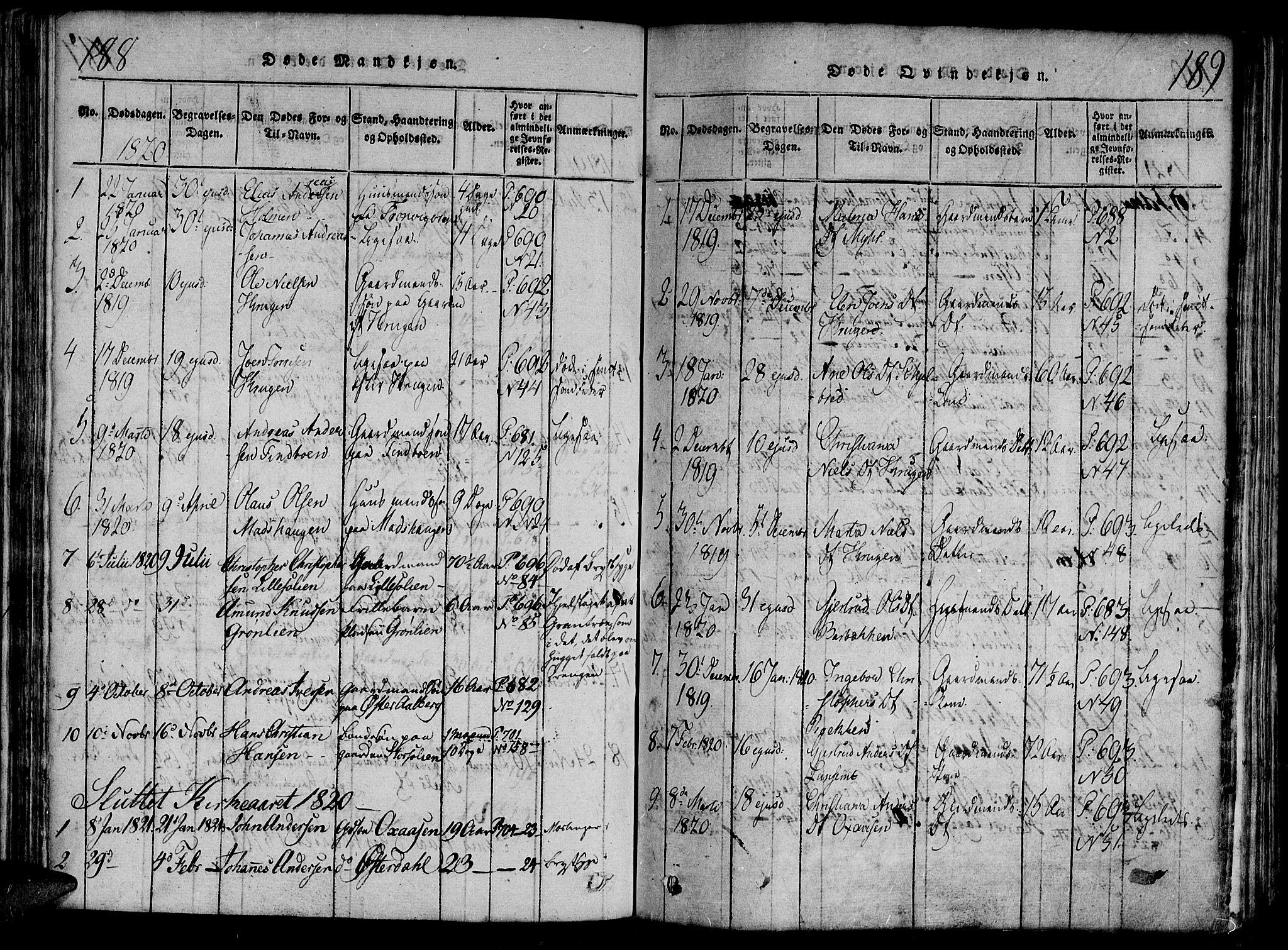 SAT, Ministerialprotokoller, klokkerbøker og fødselsregistre - Nord-Trøndelag, 701/L0005: Parish register (official) no. 701A05 /1, 1816-1825, p. 188-189