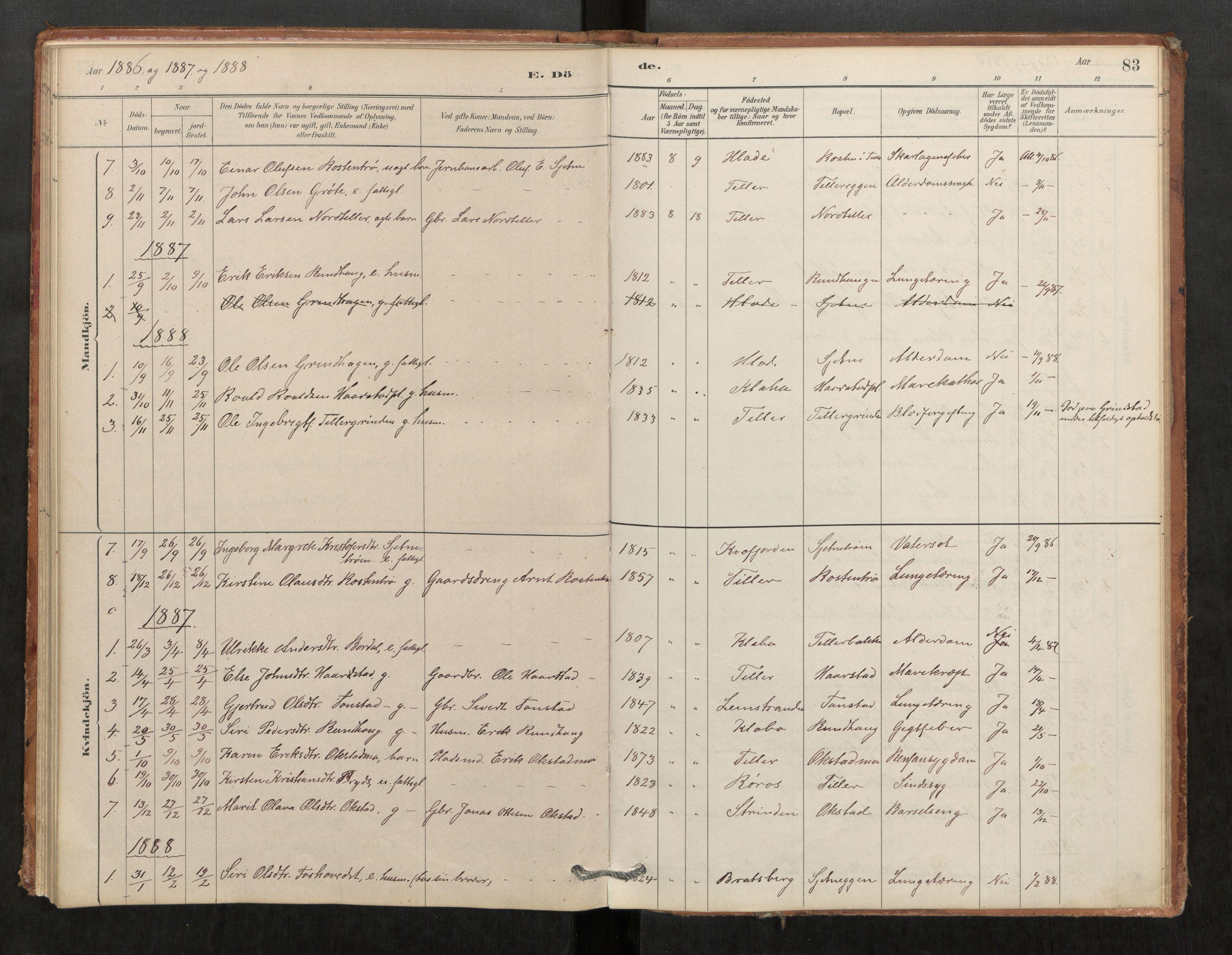 SAT, Klæbu sokneprestkontor, Parish register (official) no. 1, 1880-1900, p. 83