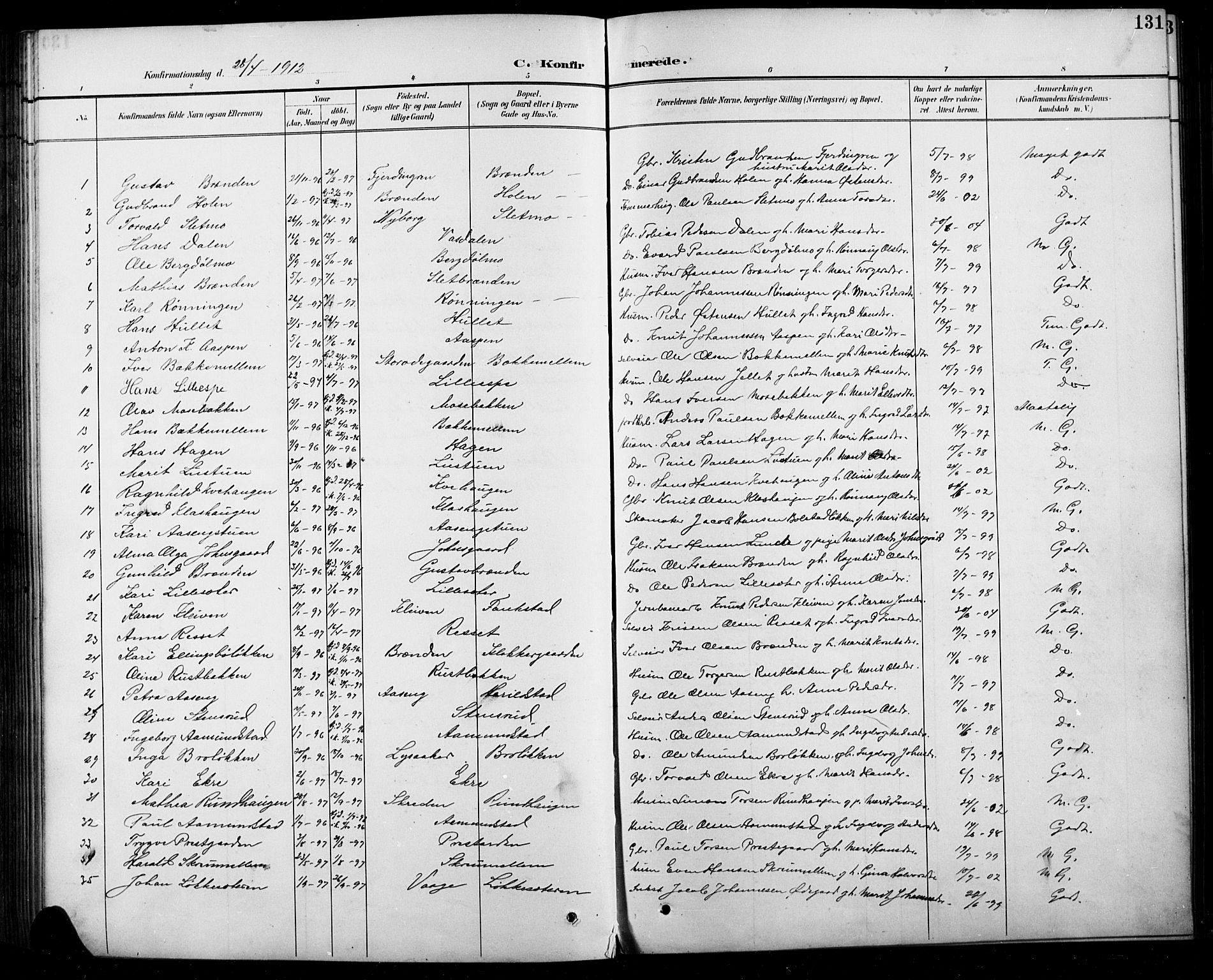 SAH, Sel prestekontor, Parish register (copy) no. 5, 1894-1923, p. 131