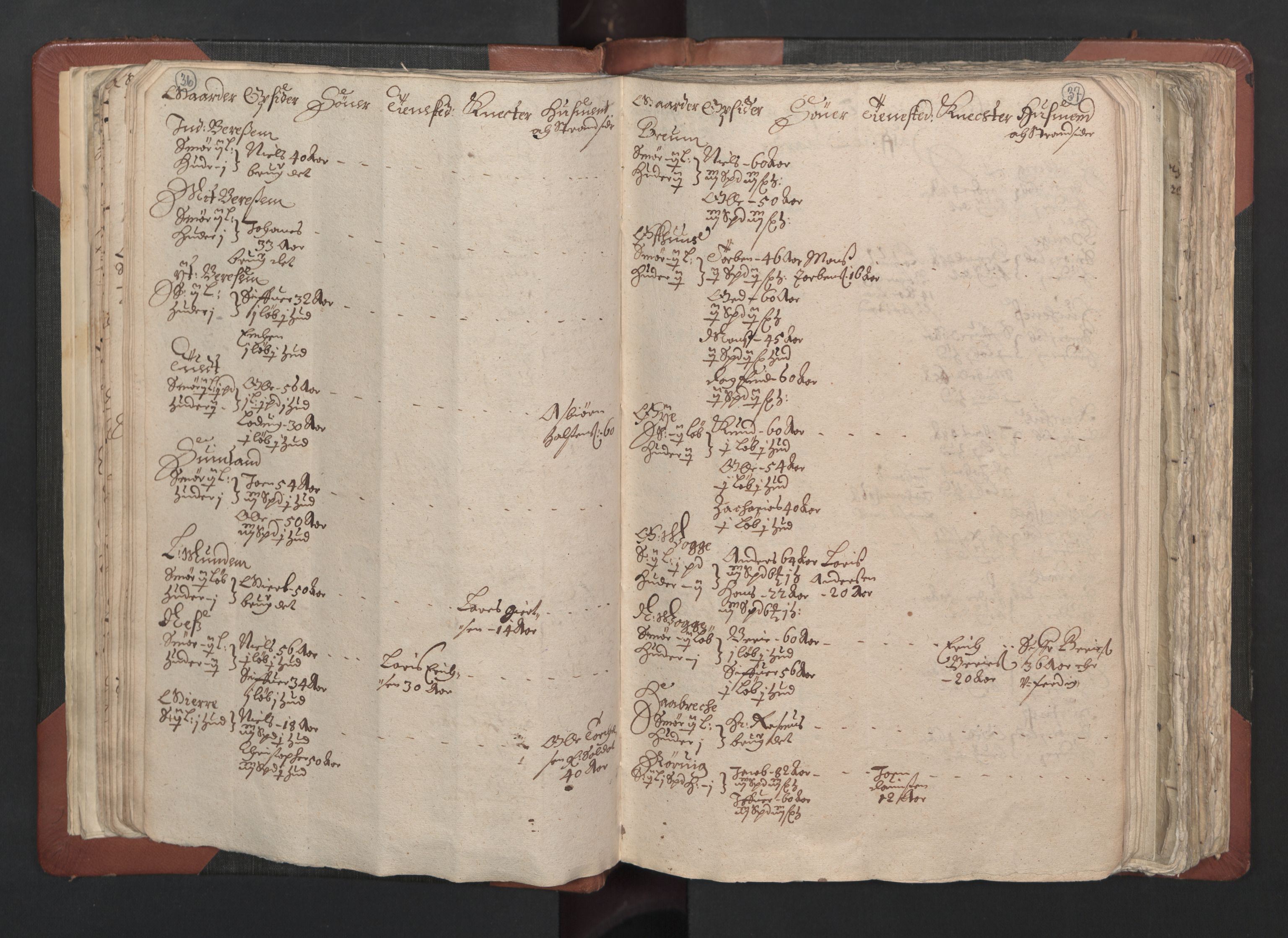 RA, Bailiff's Census 1664-1666, no. 13: Nordhordland fogderi and Sunnhordland fogderi, 1665, p. 36-37