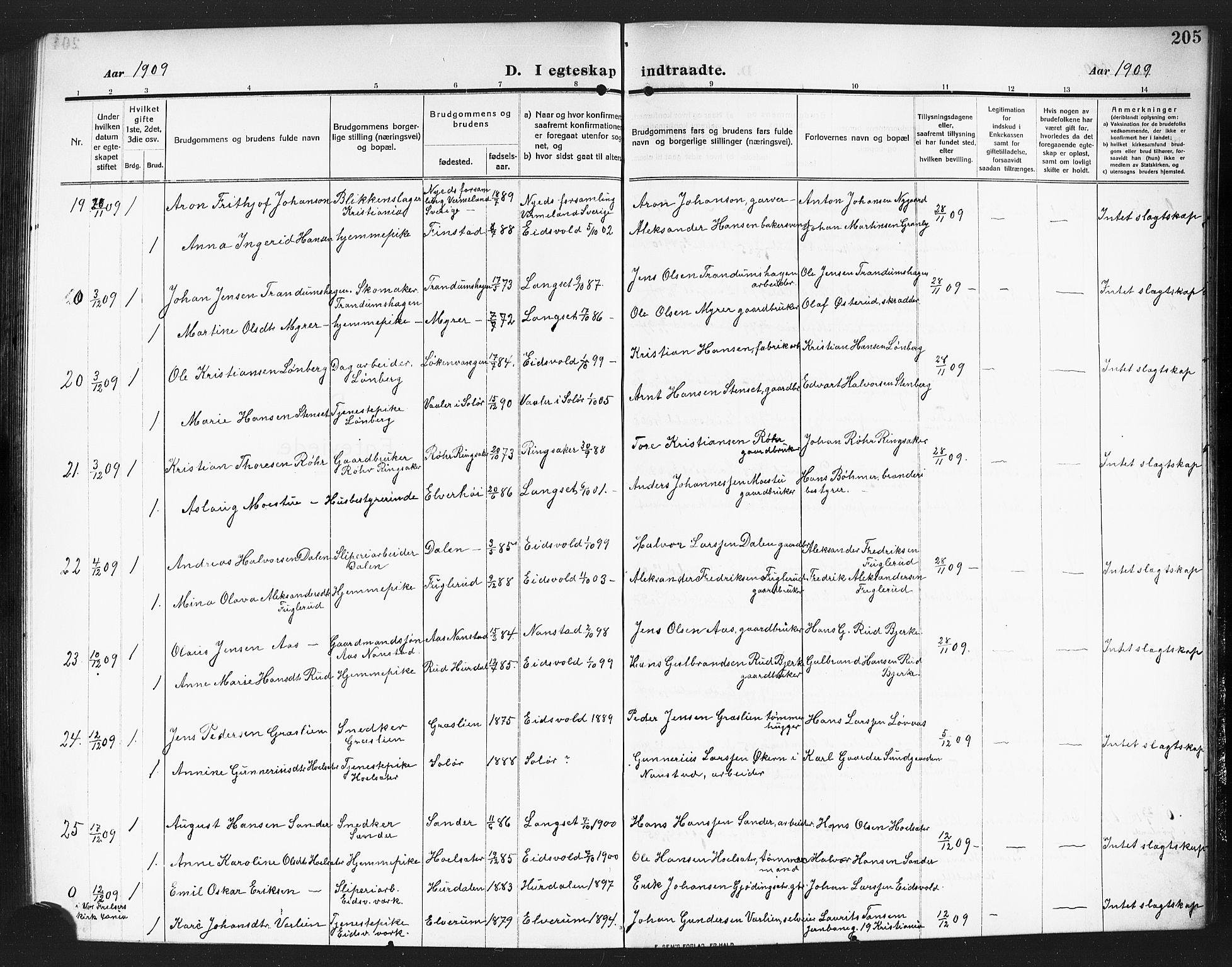 SAO, Eidsvoll prestekontor Kirkebøker, G/Ga/L0008: Parish register (copy) no. I 8, 1909-1918, p. 205