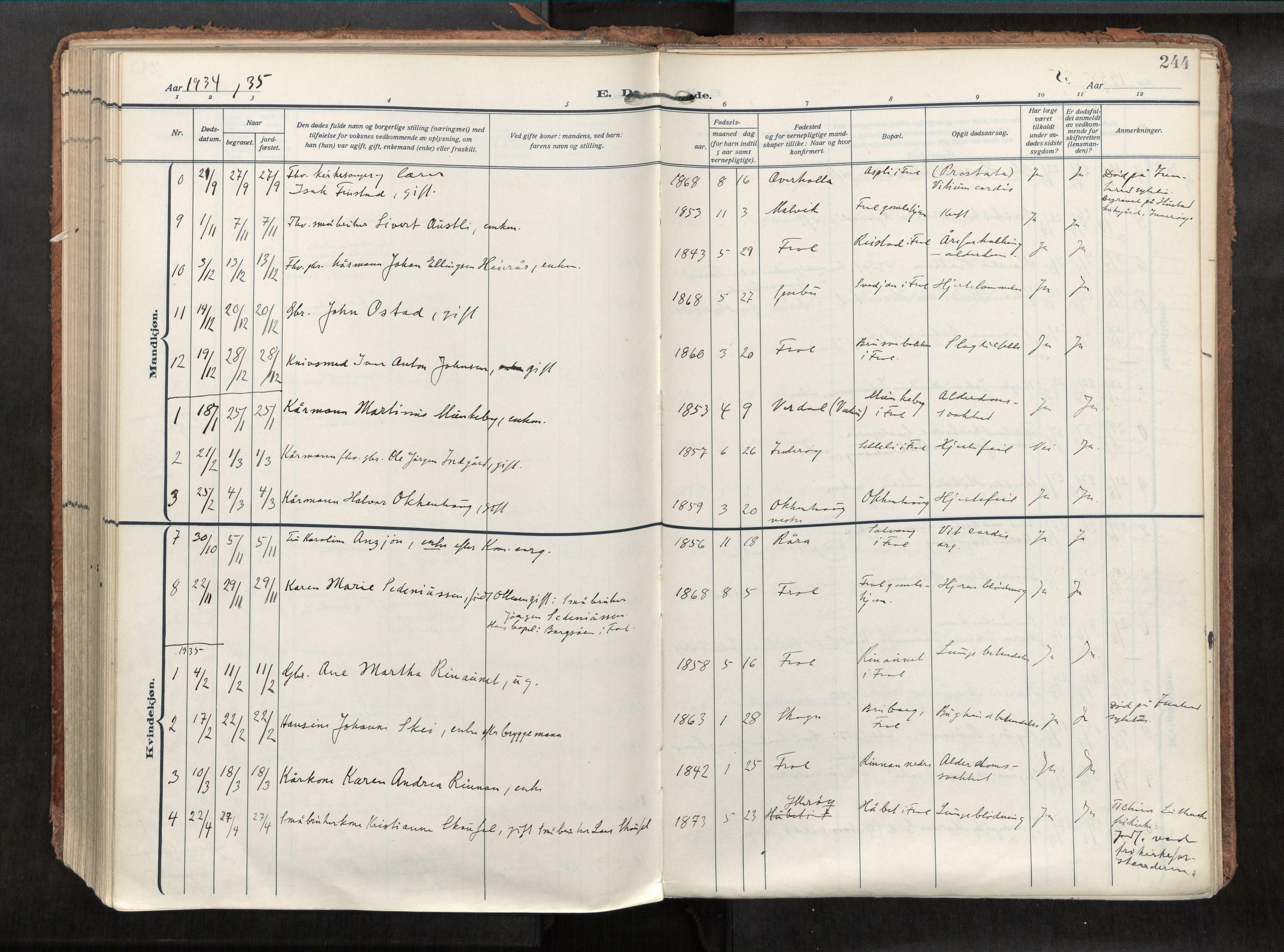 SAT, Levanger sokneprestkontor*, Parish register (official) no. 1, 1912-1935, p. 244