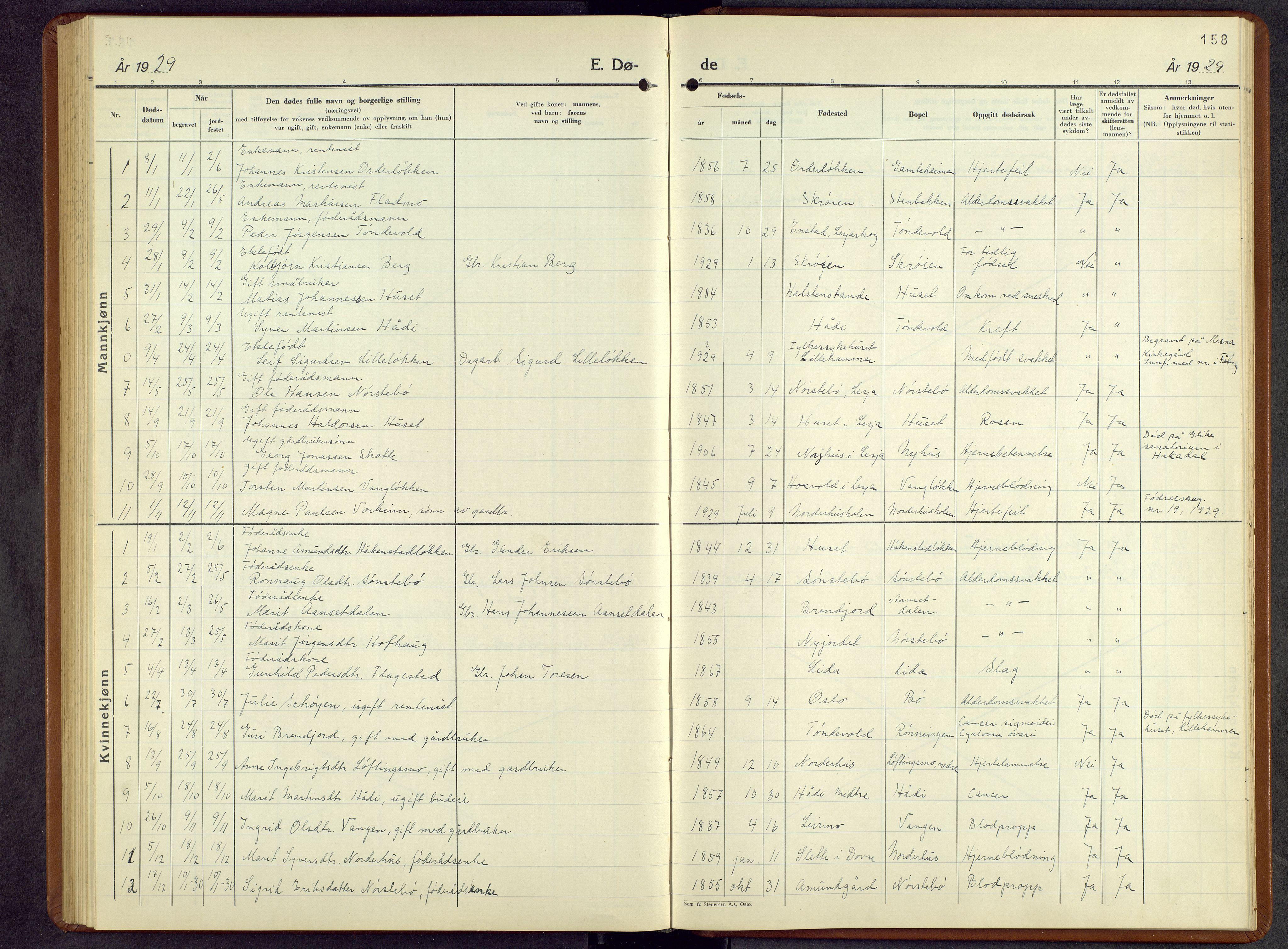 SAH, Lesja prestekontor, Parish register (copy) no. 10, 1925-1960, p. 158