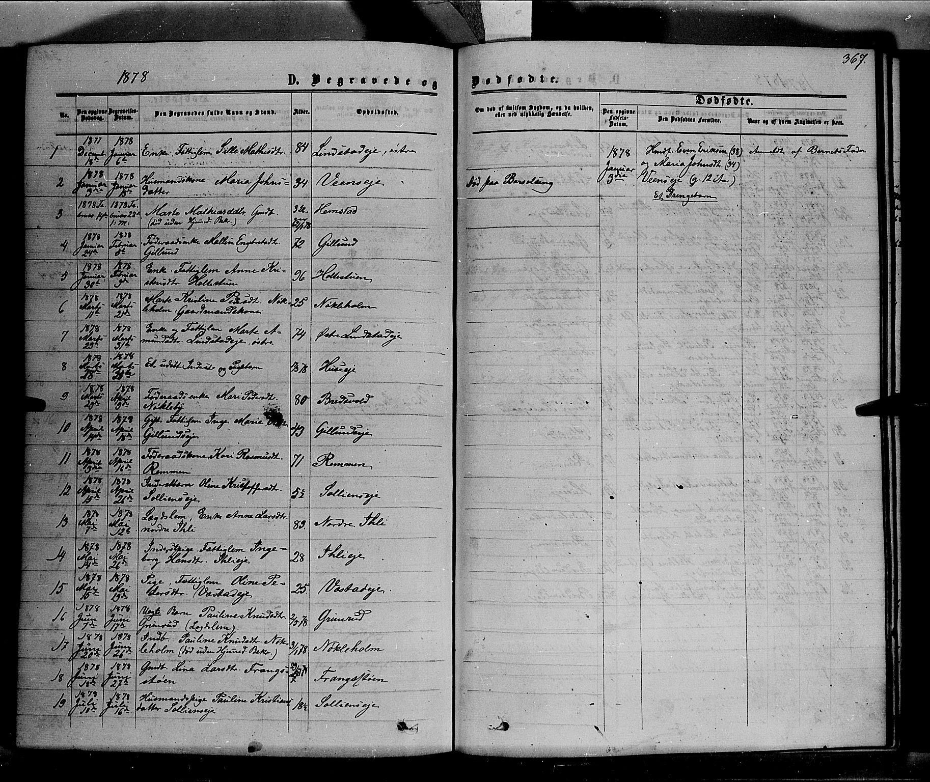 SAH, Stange prestekontor, K/L0013: Parish register (official) no. 13, 1862-1879, p. 367