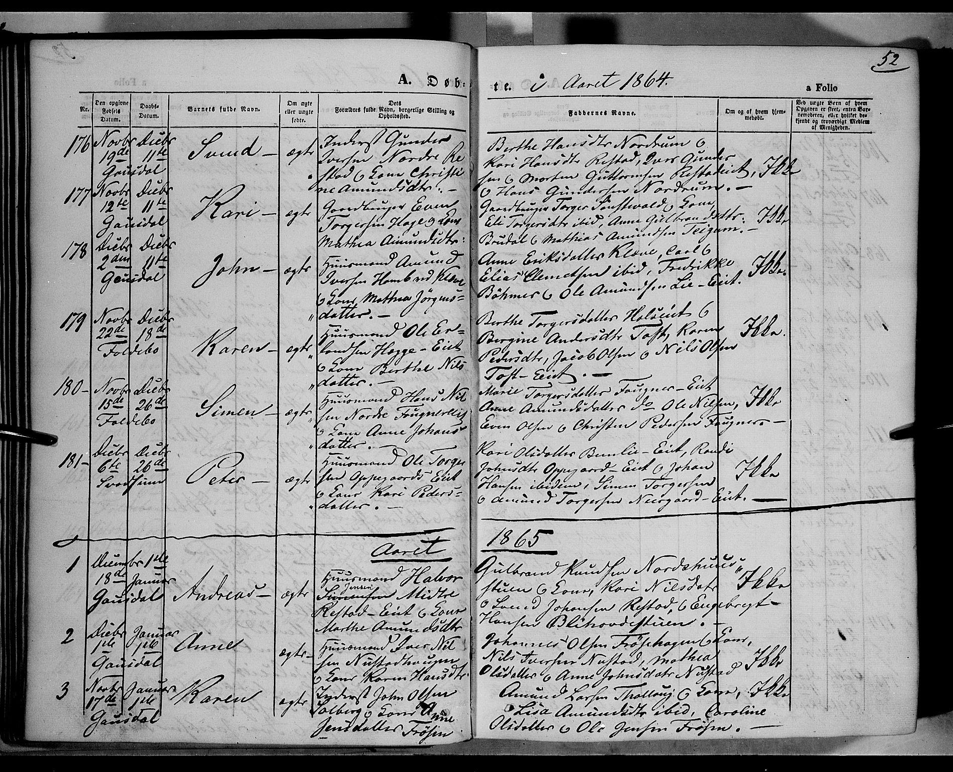 SAH, Gausdal prestekontor, Parish register (official) no. 9, 1862-1873, p. 52