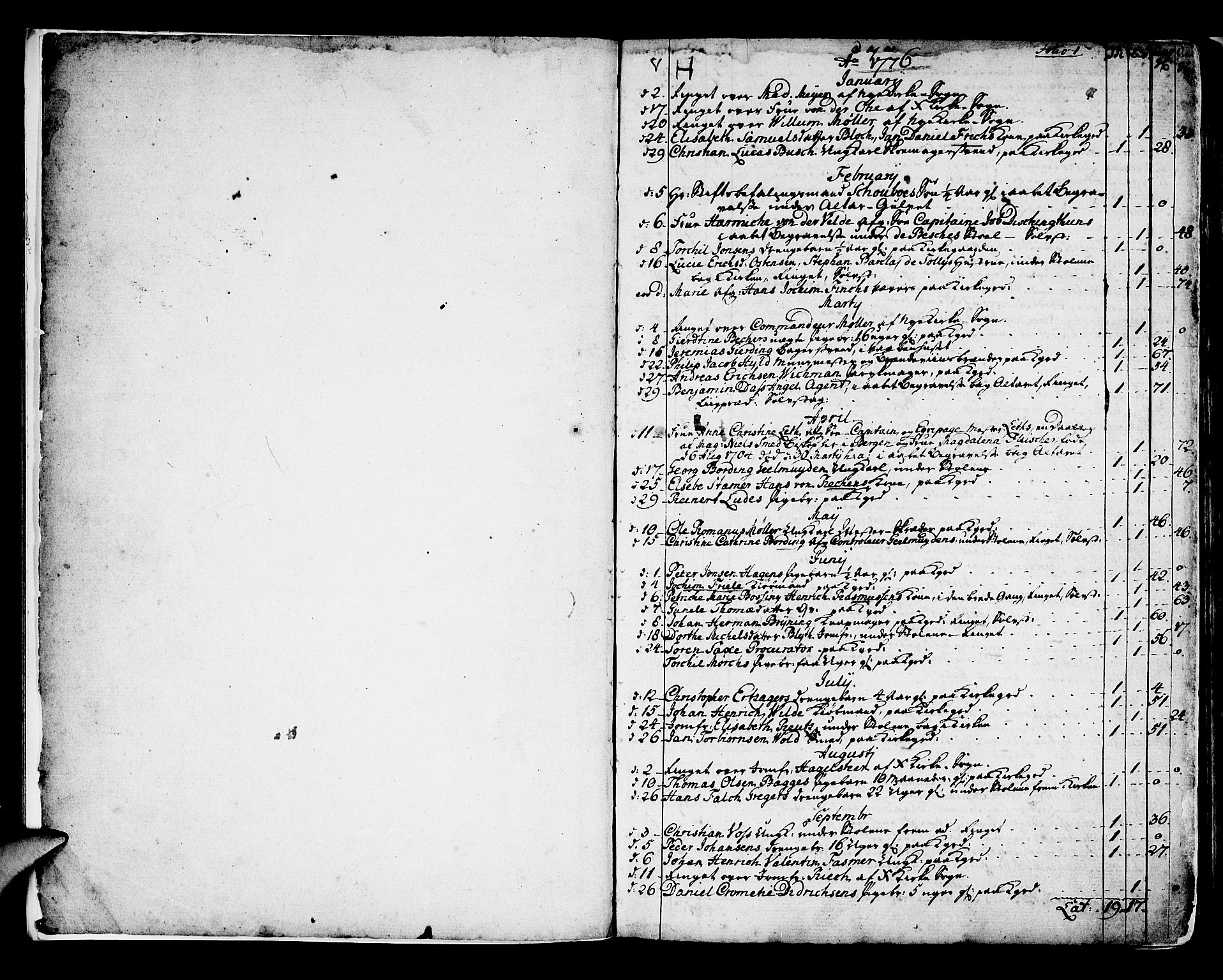SAB, Domkirken sokneprestembete, H/Haa/L0009: Parish register (official) no. A 9, 1776-1821, p. 1