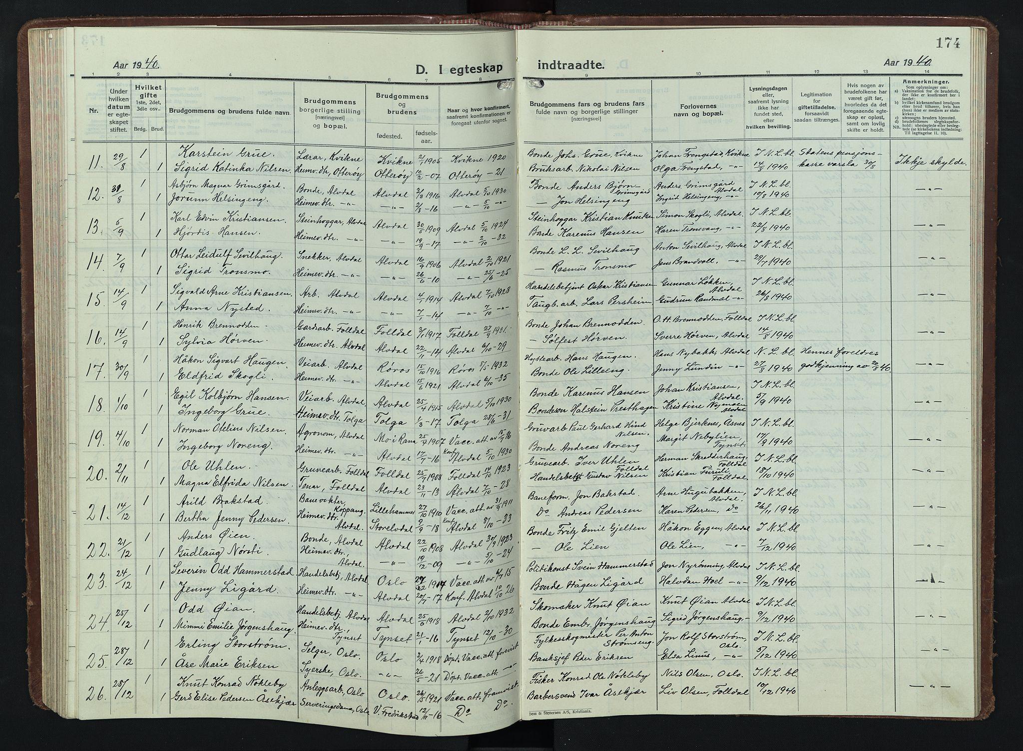 SAH, Alvdal prestekontor, Parish register (copy) no. 7, 1924-1945, p. 174
