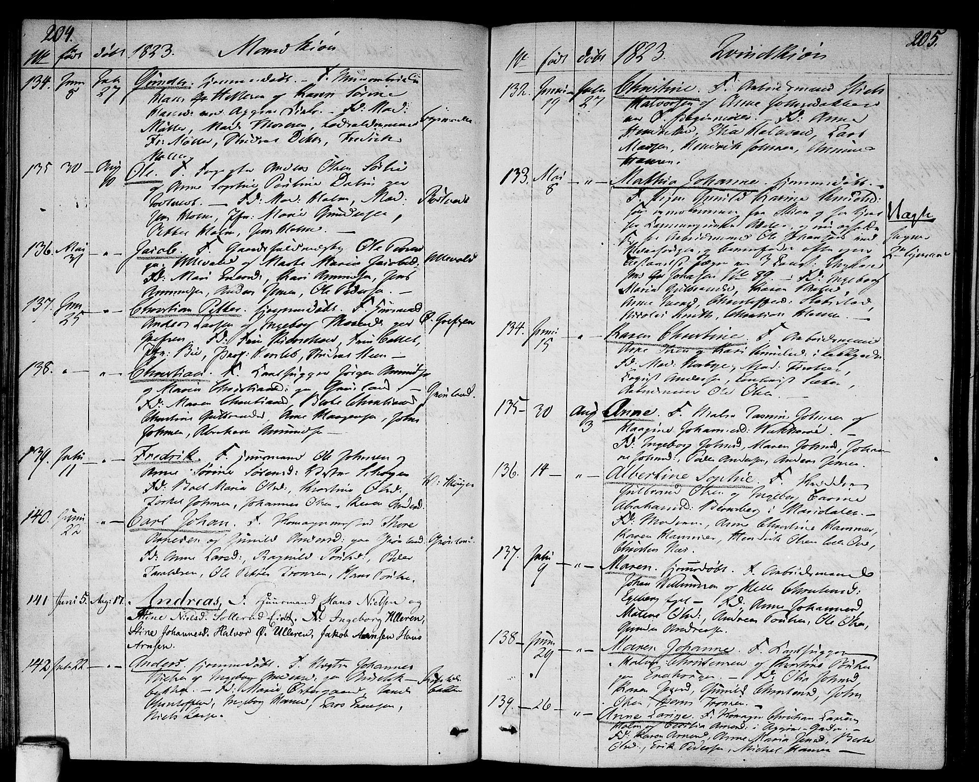 SAO, Aker prestekontor kirkebøker, F/L0012: Parish register (official) no. 12, 1819-1828, p. 204-205