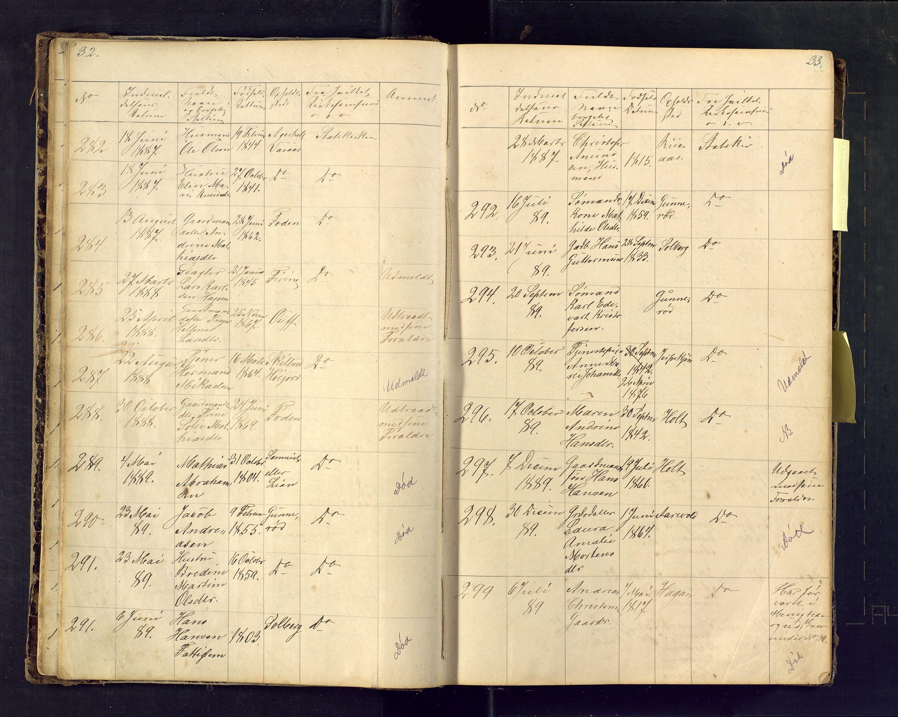 SAKO, Den evangelisk lutherske frimenighet i Jarlsbergs grevskap med flere steder, F/Fa/L0001: Dissenter register no. Fa/L0001, 1872-1925, p. 32-33