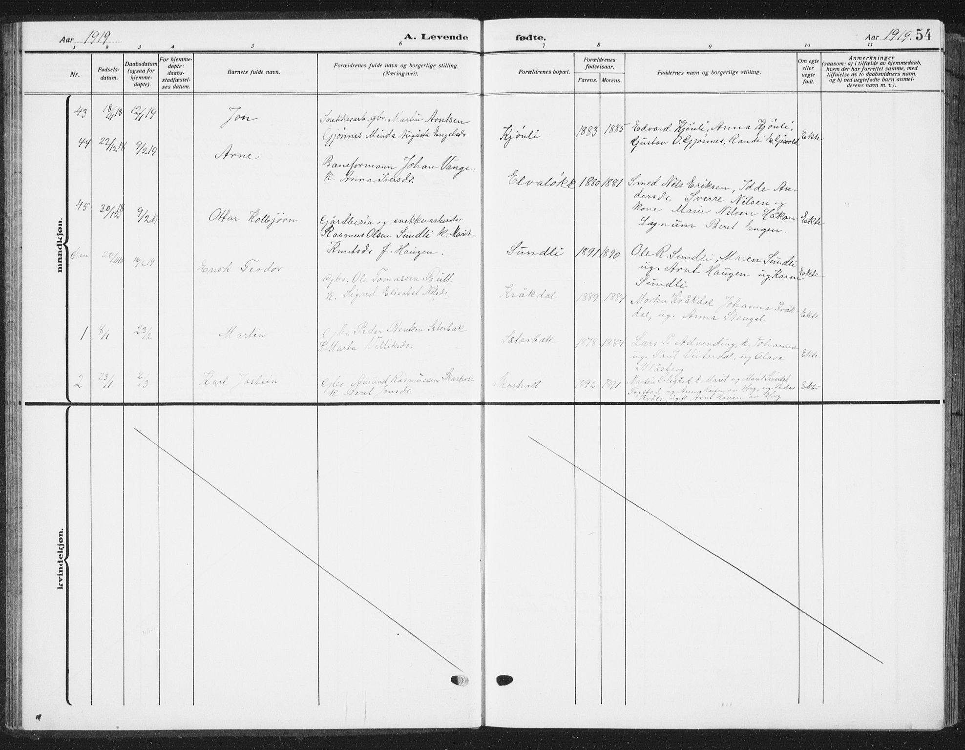 SAT, Ministerialprotokoller, klokkerbøker og fødselsregistre - Sør-Trøndelag, 668/L0820: Parish register (copy) no. 668C09, 1912-1936, p. 54