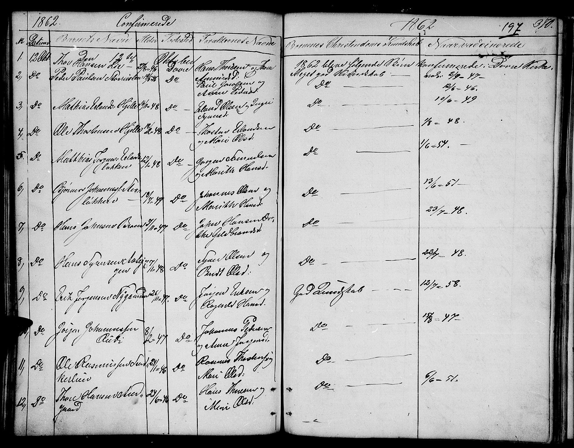 SAH, Dovre prestekontor, Parish register (copy) no. 1, 1862-1880, p. 370