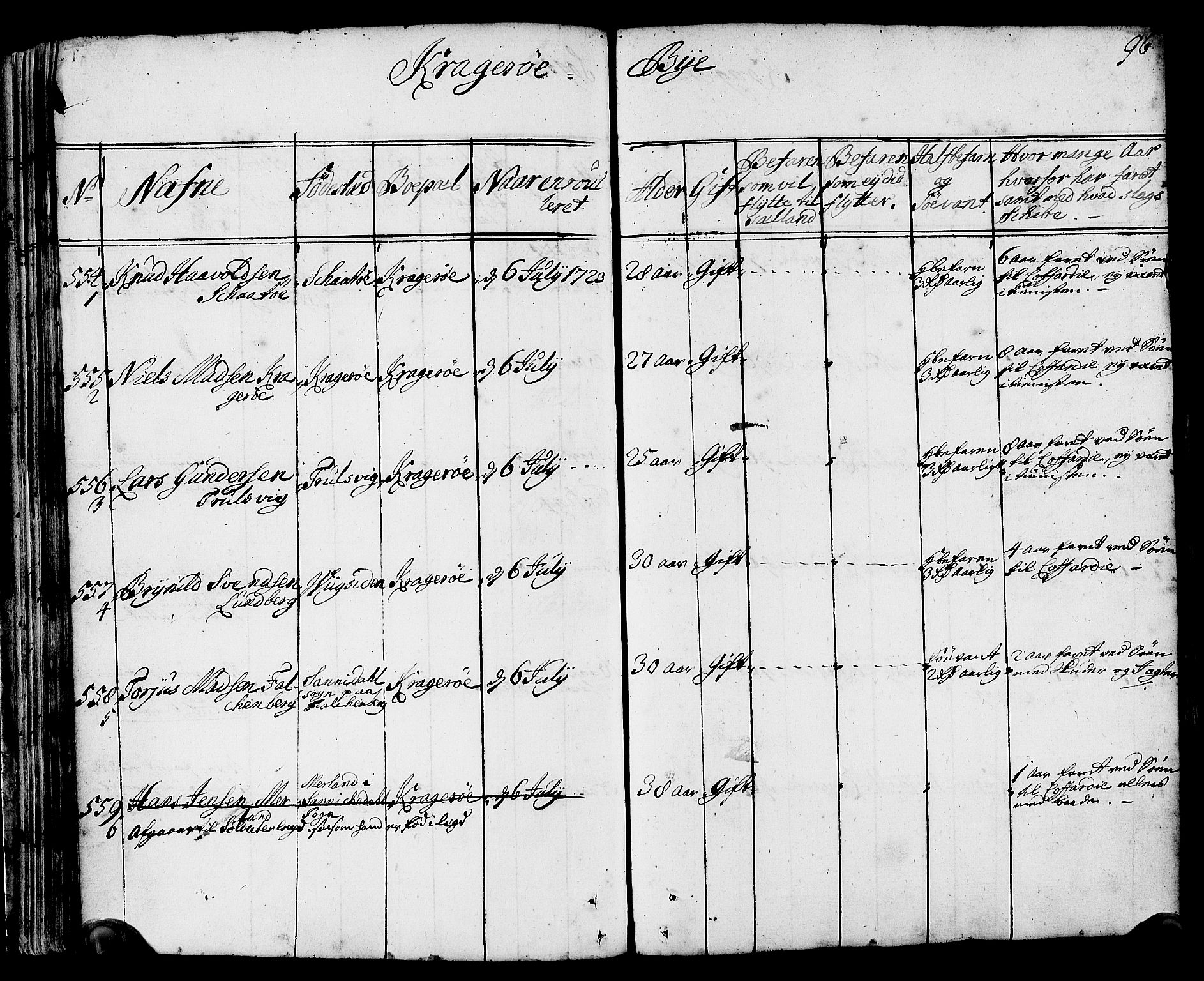 SAKO, Drammen innrulleringsdistrikt, F/Fa/L0002: Hovedrulle, 1723-1726, p. 97