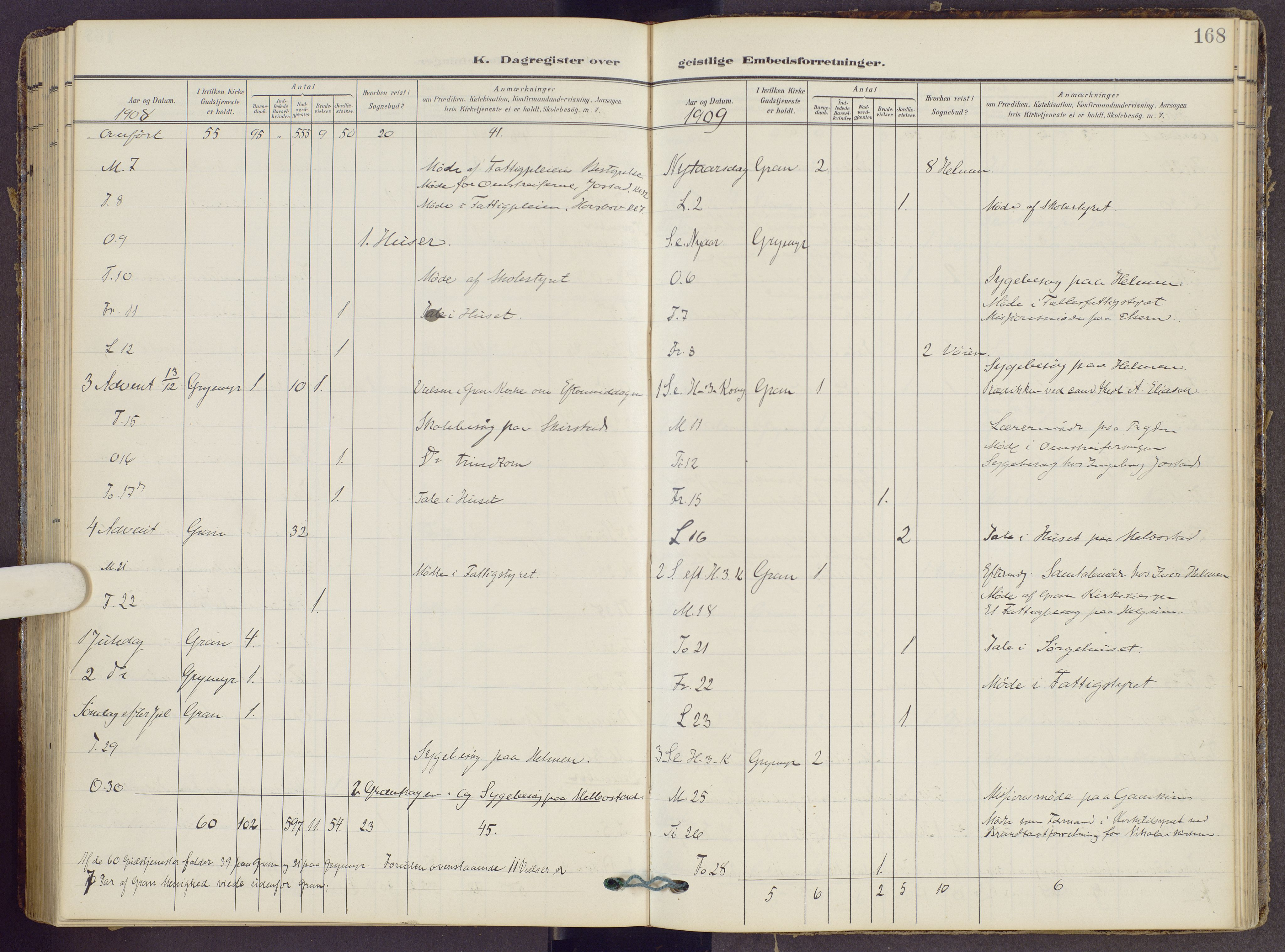 SAH, Gran prestekontor, Parish register (official) no. 22, 1908-1918, p. 168