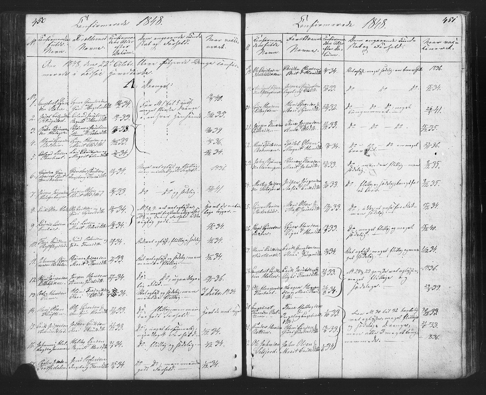 SAH, Lesja prestekontor, Parish register (copy) no. 2, 1832-1850, p. 450-451