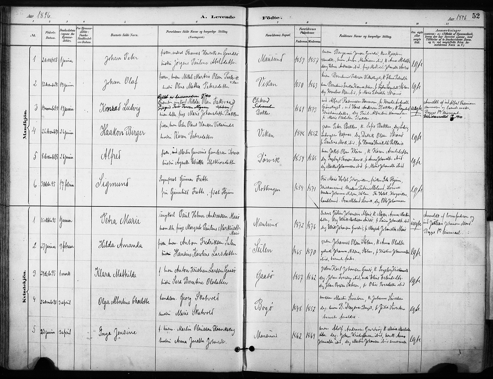 SAT, Ministerialprotokoller, klokkerbøker og fødselsregistre - Sør-Trøndelag, 640/L0579: Parish register (official) no. 640A04, 1889-1902, p. 52