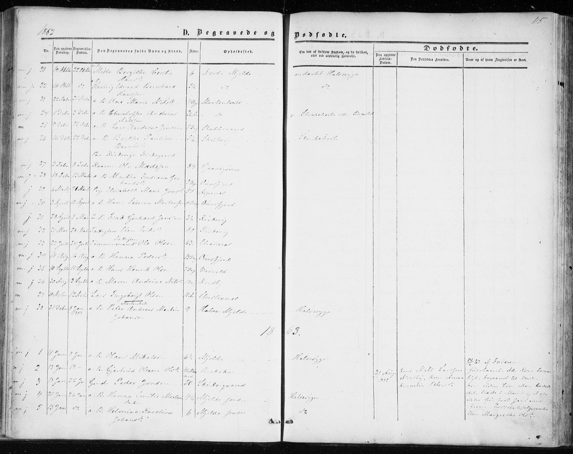 SATØ, Balsfjord sokneprestembete, Parish register (official) no. 1, 1858-1870, p. 115