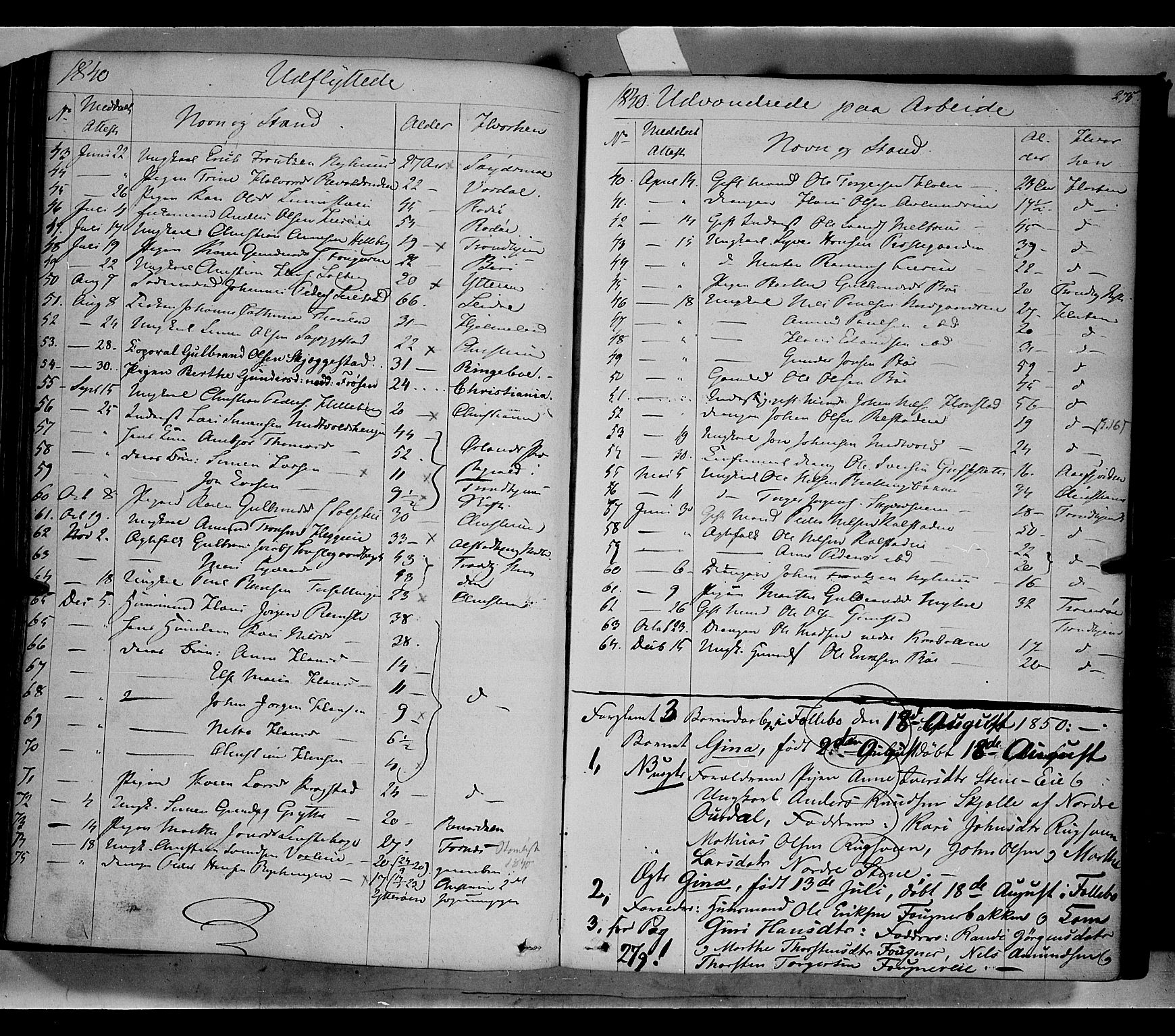 SAH, Gausdal prestekontor, Parish register (official) no. 7, 1840-1850, p. 275