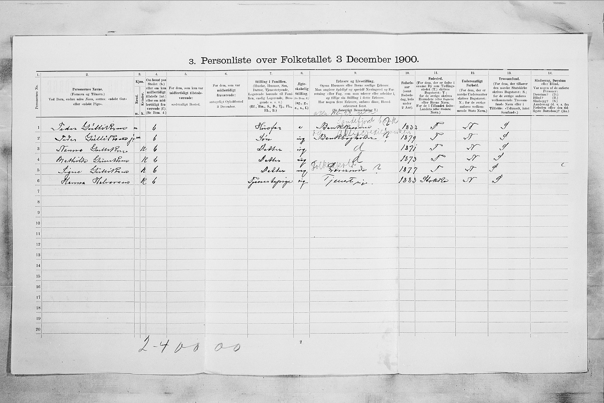 RA, 1900 census for Sandefjord, 1900, p. 2075