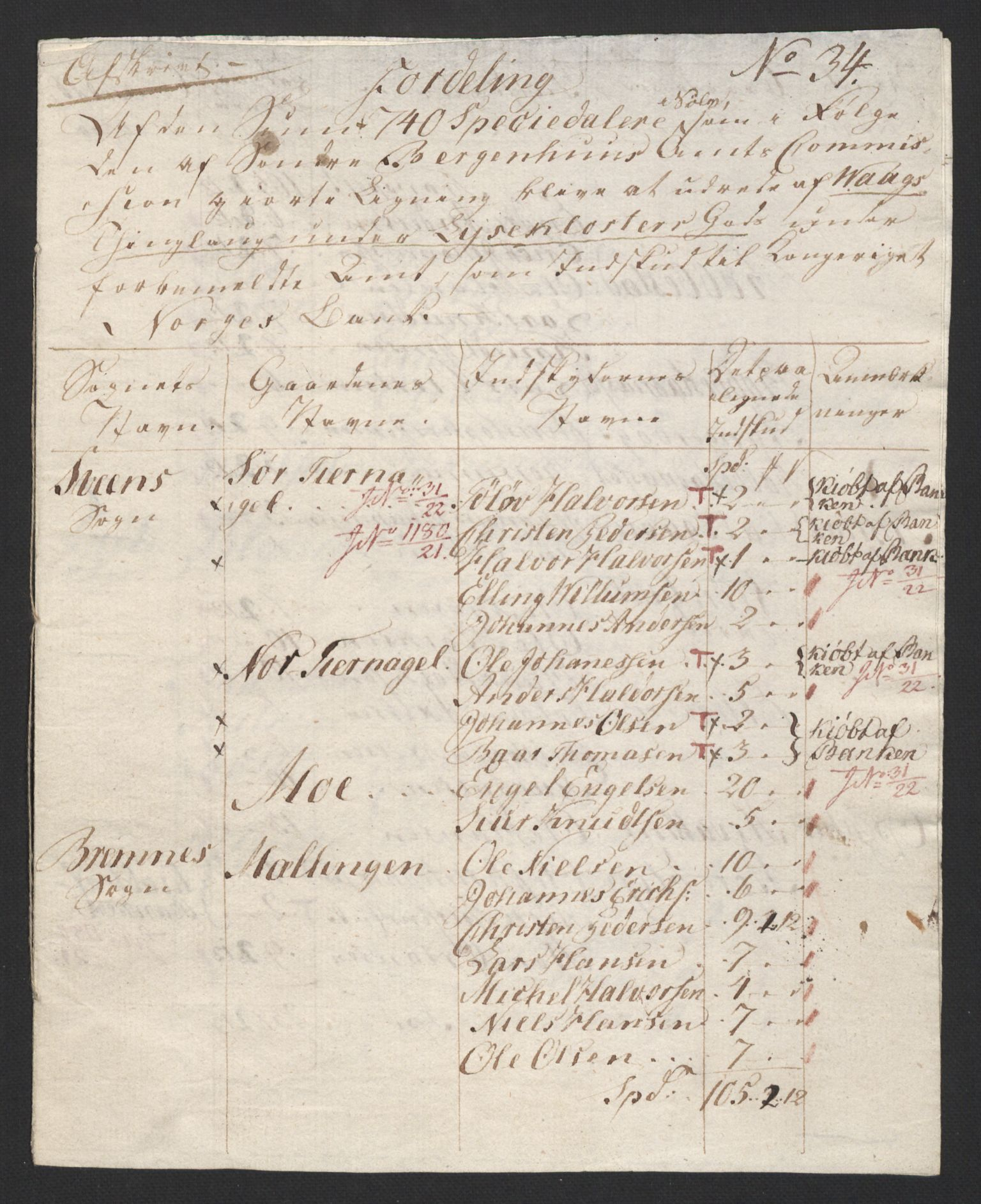 NOBA, Norges Bank/Sølvskatten 1816*, 1816-1824, p. 11