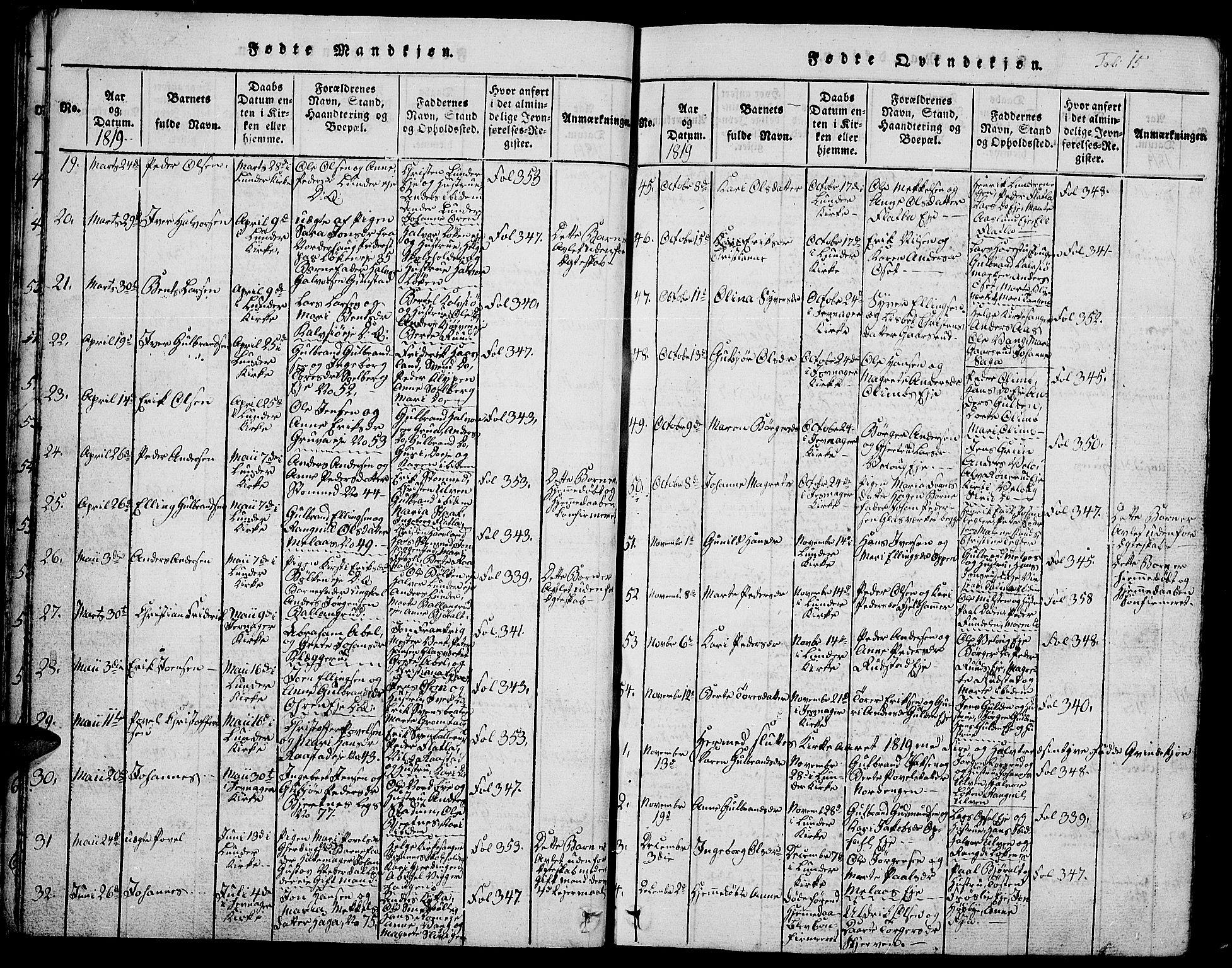 SAH, Jevnaker prestekontor, Parish register (copy) no. 1, 1815-1837, p. 15