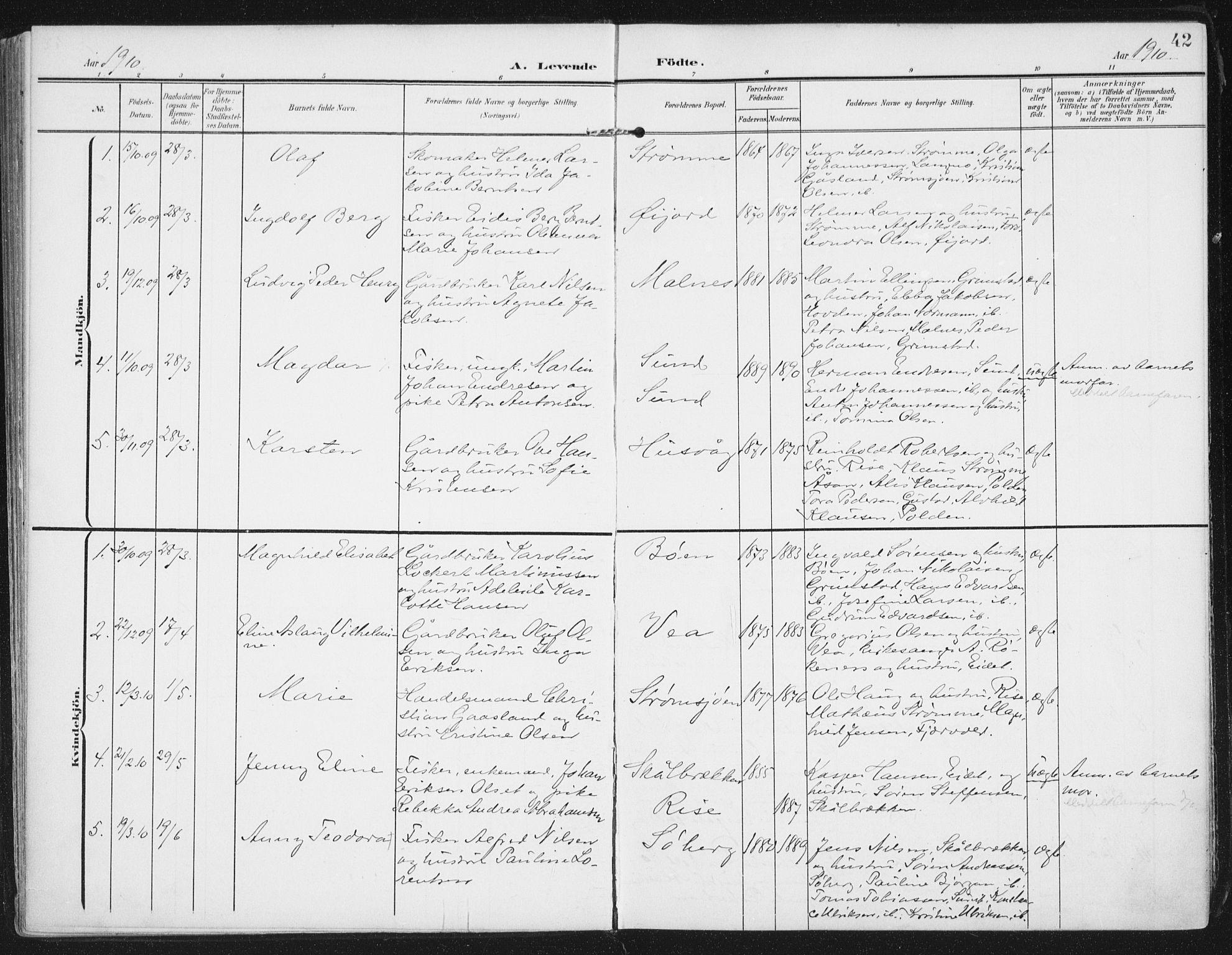 SAT, Ministerialprotokoller, klokkerbøker og fødselsregistre - Nordland, 892/L1321: Parish register (official) no. 892A02, 1902-1918, p. 42