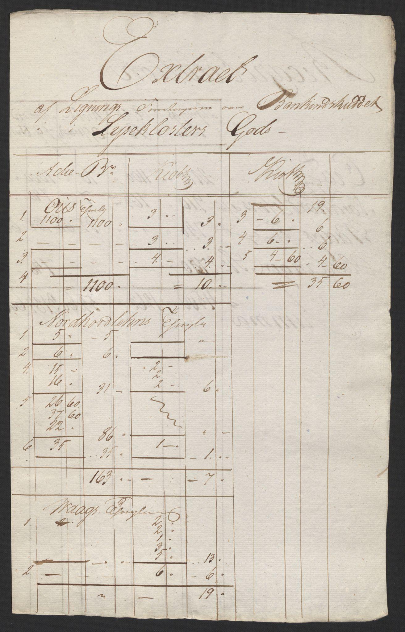 NOBA, Norges Bank/Sølvskatten 1816*, 1816-1824, p. 2