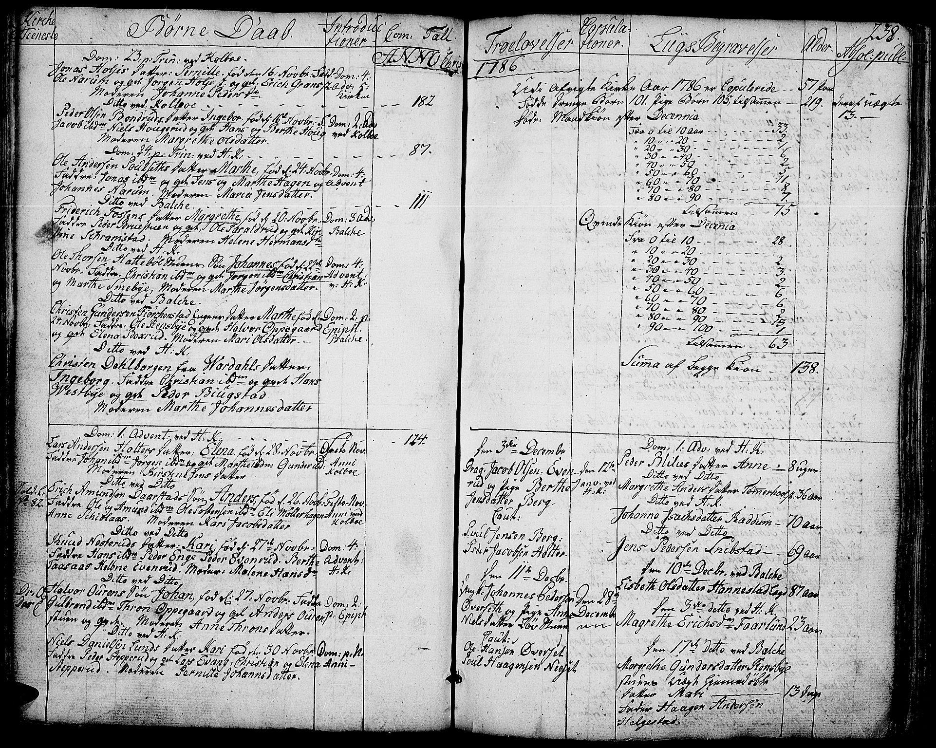SAH, Toten prestekontor, Parish register (official) no. 6, 1773-1793, p. 238