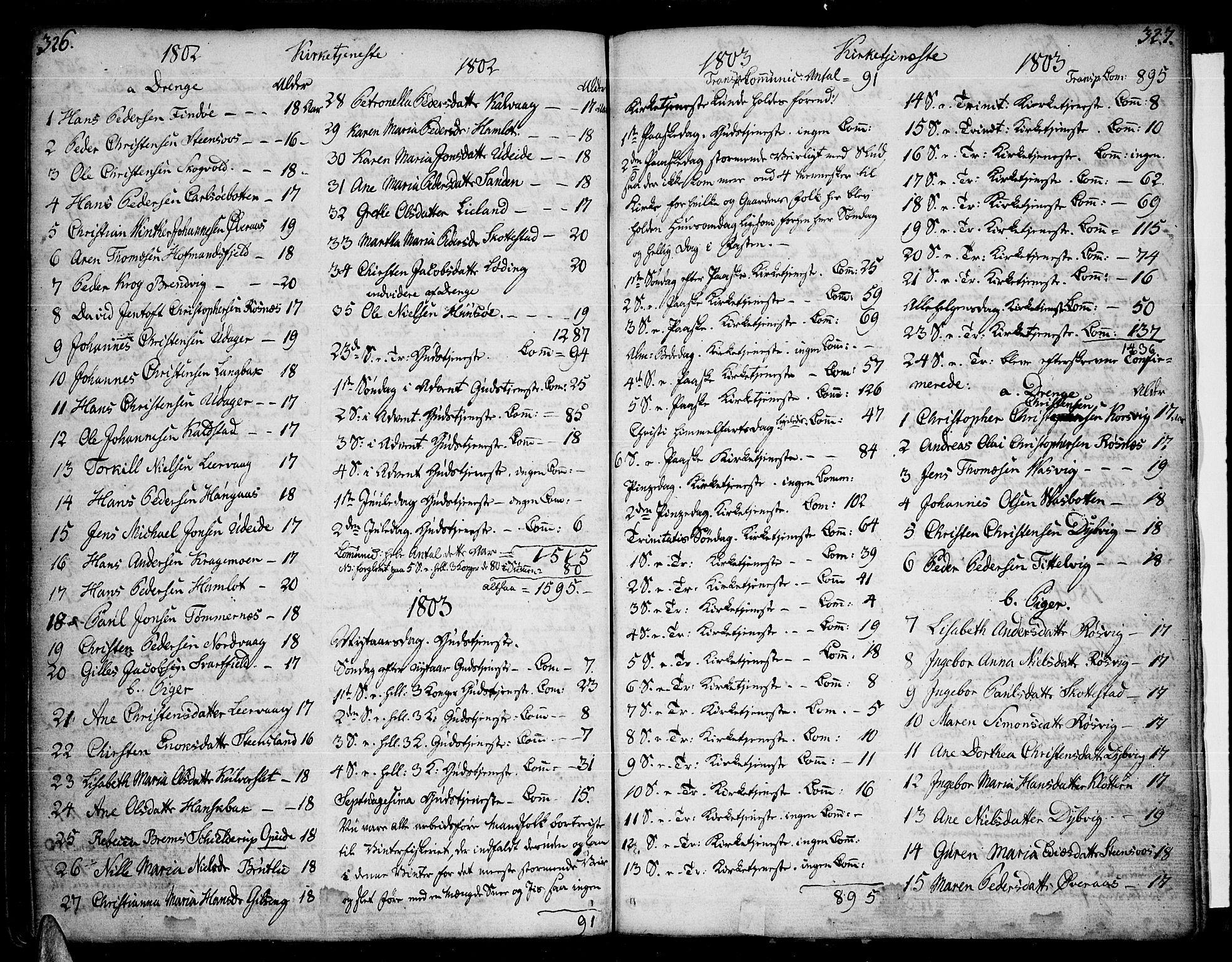 SAT, Ministerialprotokoller, klokkerbøker og fødselsregistre - Nordland, 859/L0841: Parish register (official) no. 859A01, 1766-1821, p. 326-327