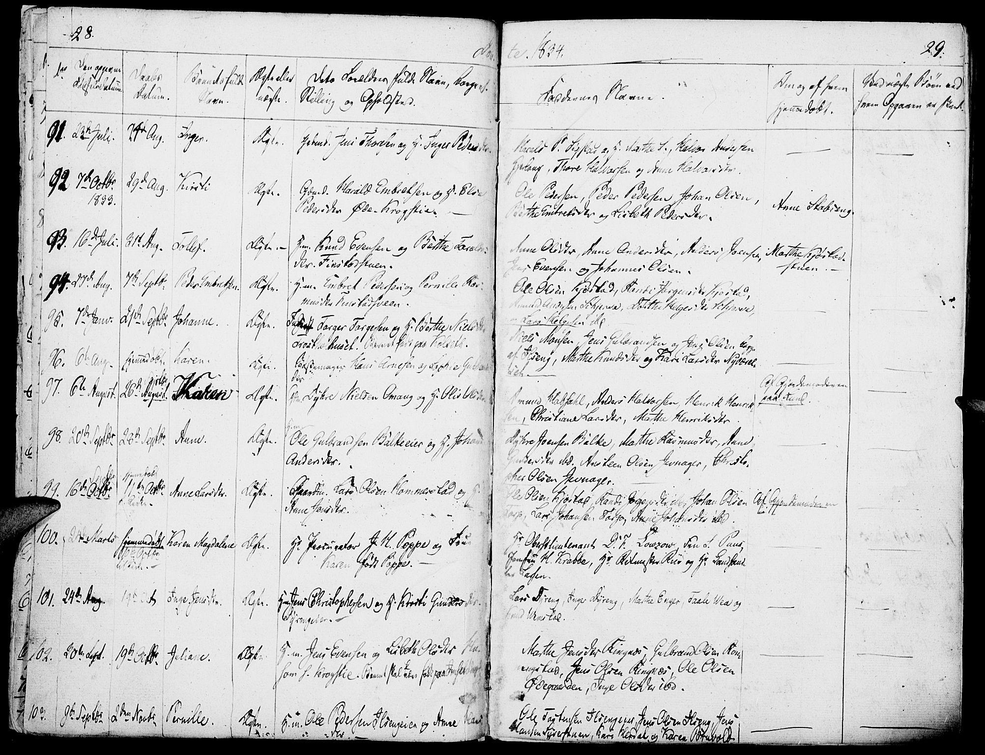 SAH, Løten prestekontor, K/Ka/L0006: Parish register (official) no. 6, 1832-1849, p. 28-29