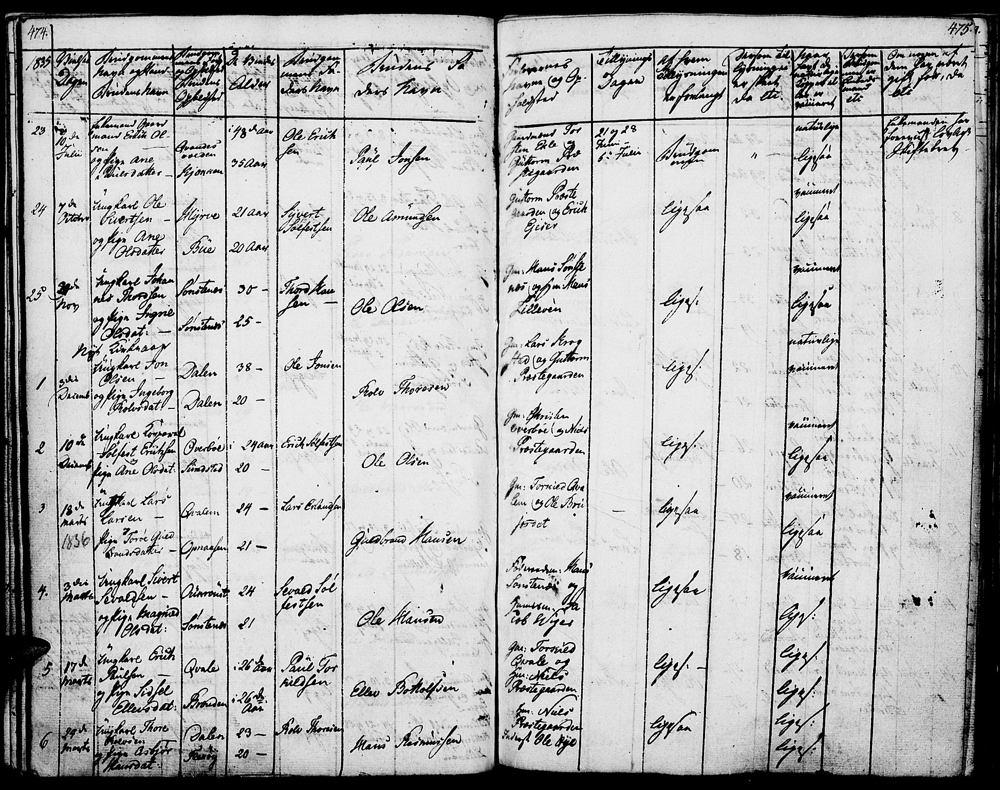 SAH, Lom prestekontor, K/L0005: Parish register (official) no. 5, 1825-1837, p. 474-475