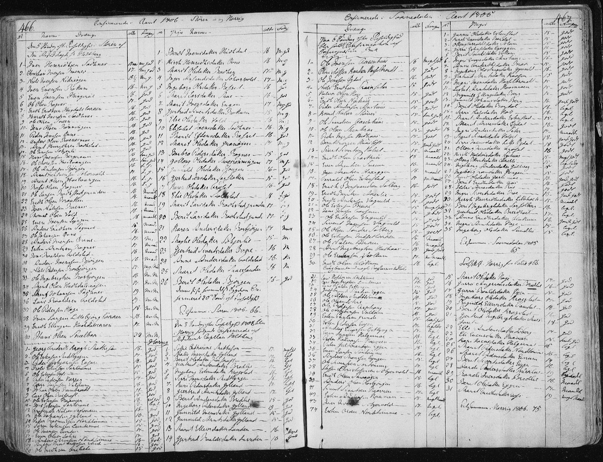 SAT, Ministerialprotokoller, klokkerbøker og fødselsregistre - Sør-Trøndelag, 687/L0992: Parish register (official) no. 687A03 /1, 1788-1815, p. 466-467