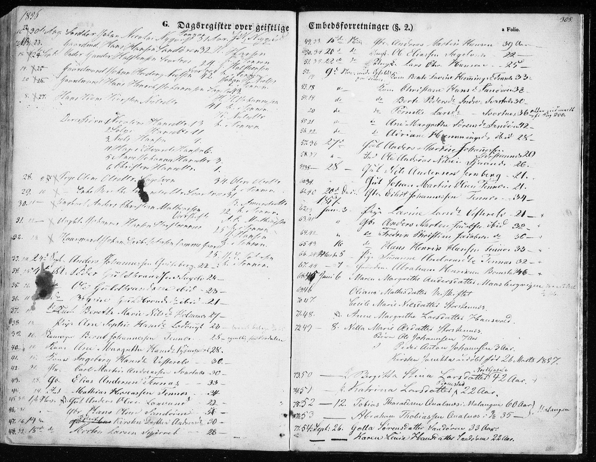 SATØ, Balsfjord sokneprestembete, Parish register (official) no. 3, 1856-1870, p. 305
