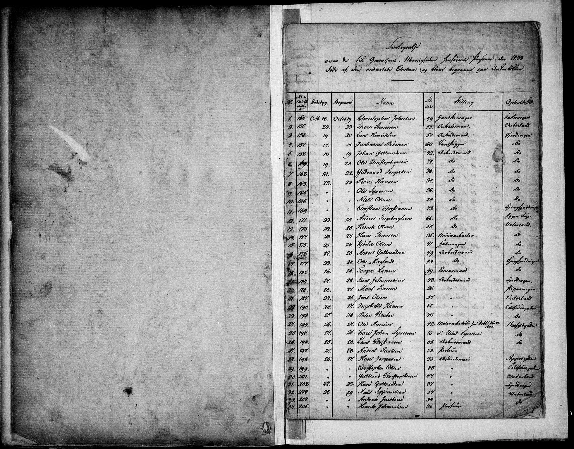 SAO, Garnisonsmenigheten Kirkebøker, F/Fa/L0006: Parish register (official) no. 6, 1828-1841
