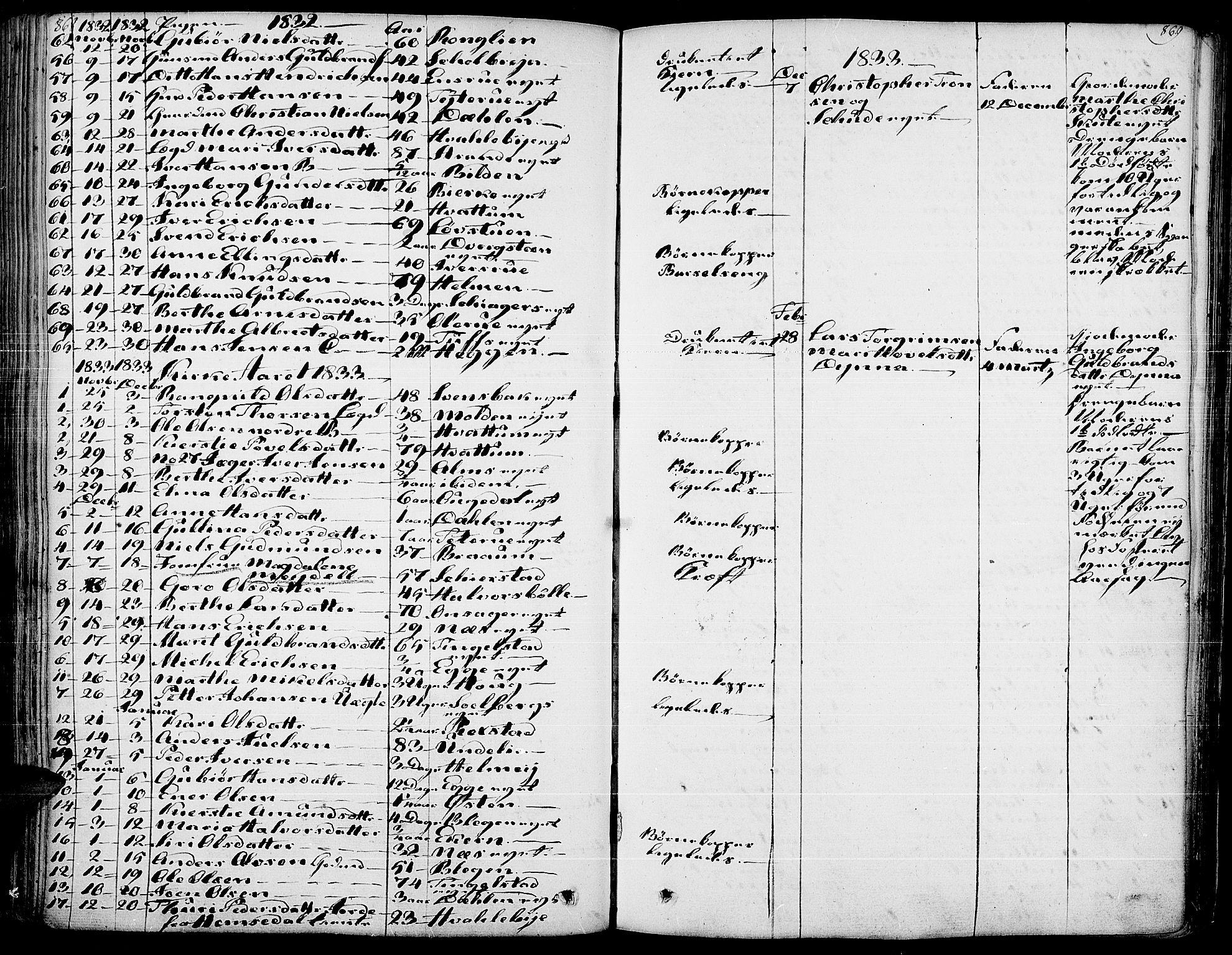 SAH, Gran prestekontor, Parish register (official) no. 10, 1824-1842, p. 868-869
