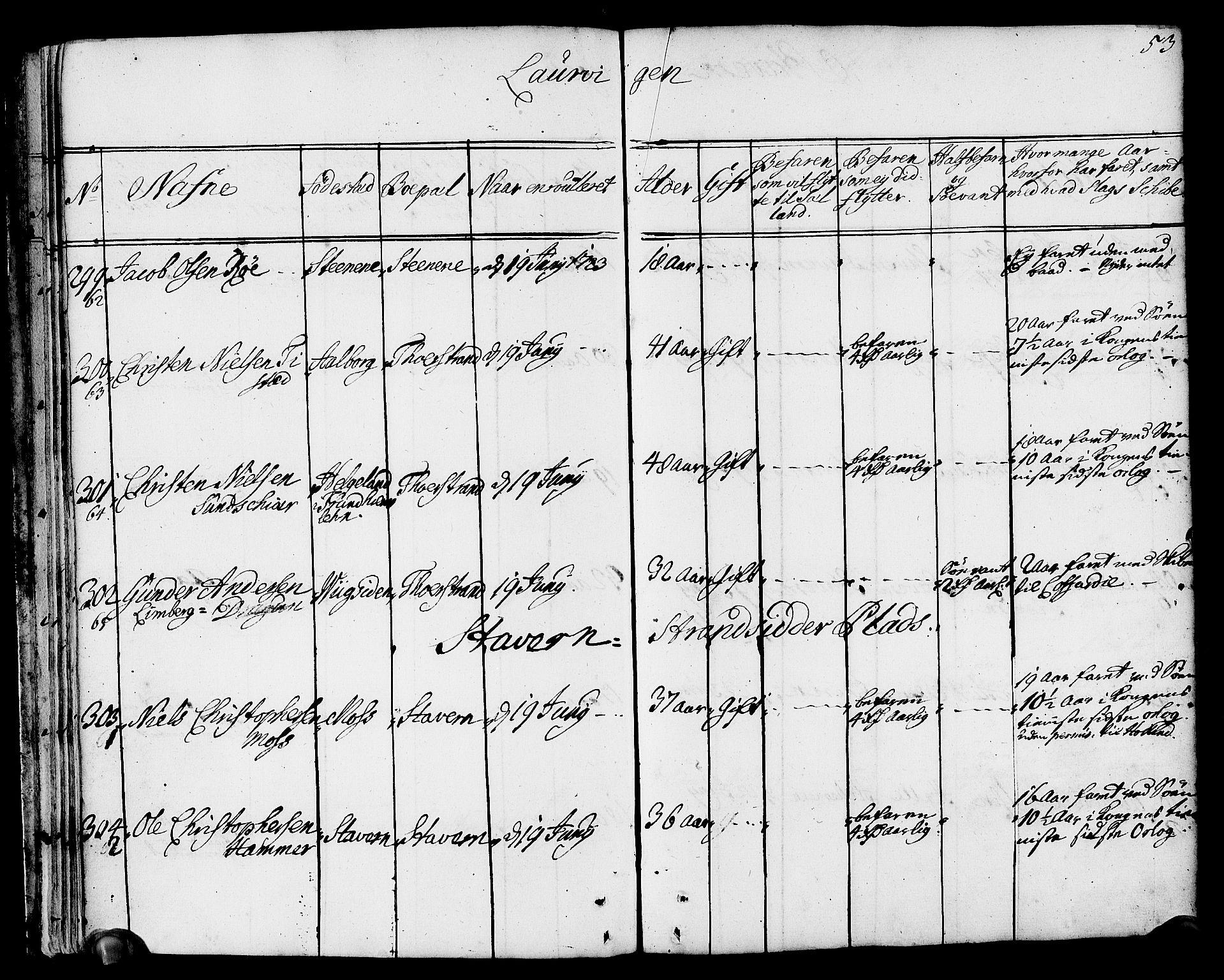 SAKO, Drammen innrulleringsdistrikt, F/Fa/L0002: Hovedrulle, 1723-1726, p. 54
