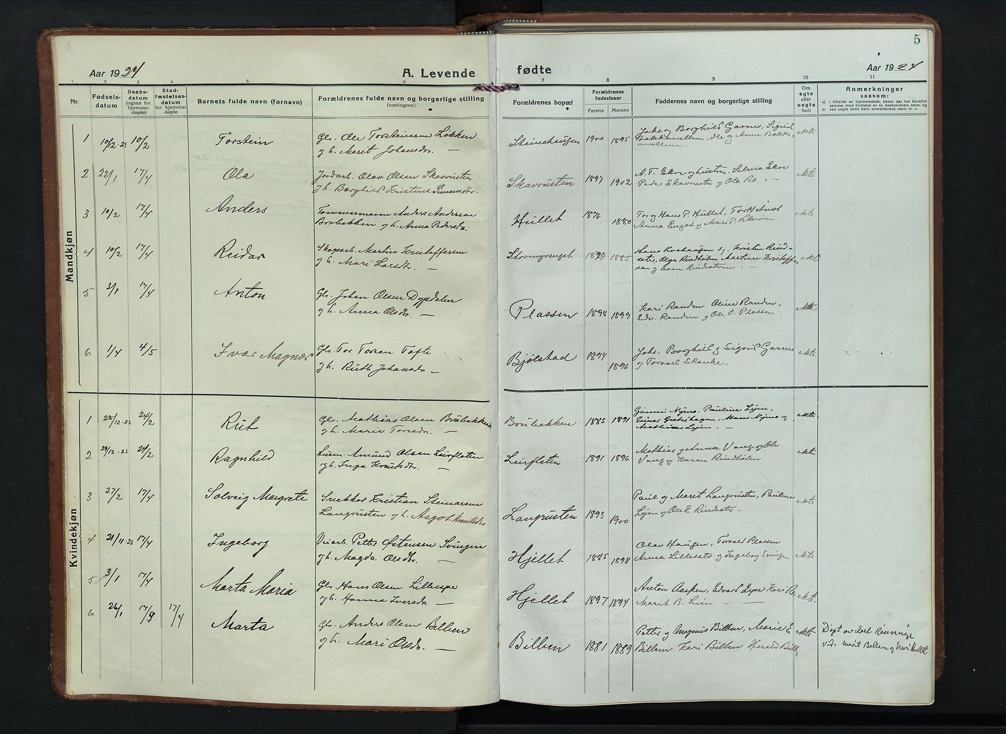 SAH, Sel prestekontor, Parish register (copy) no. 6, 1923-1953, p. 5