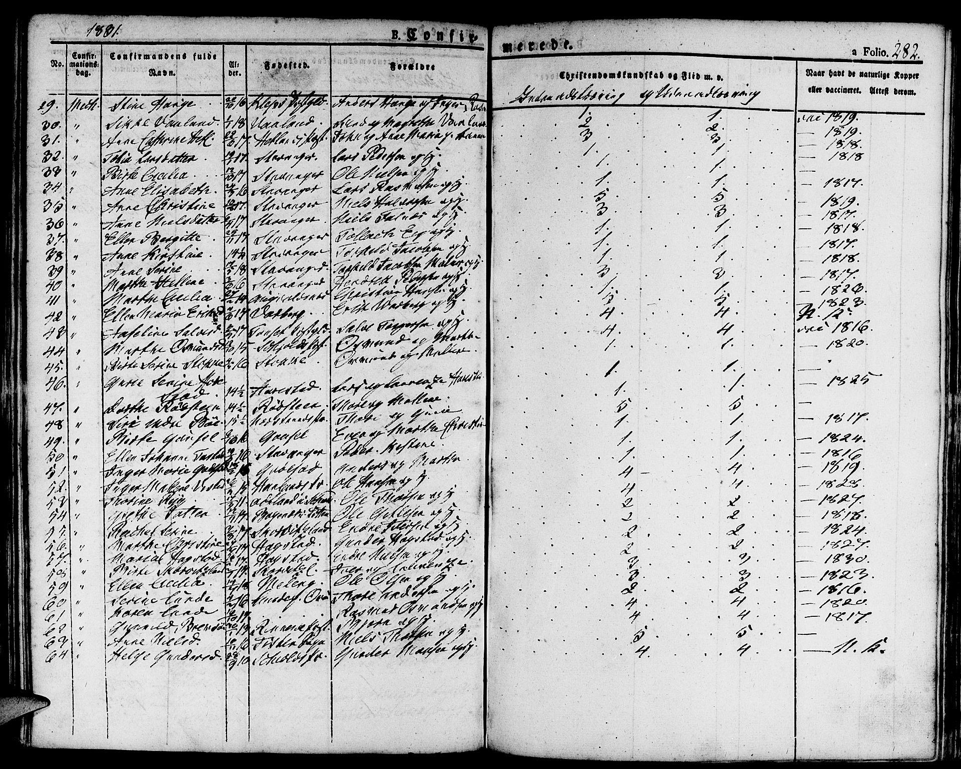 SAST, Domkirken sokneprestkontor, 30/30BA/L0009: Parish register (official) no. A 9, 1821-1832, p. 282
