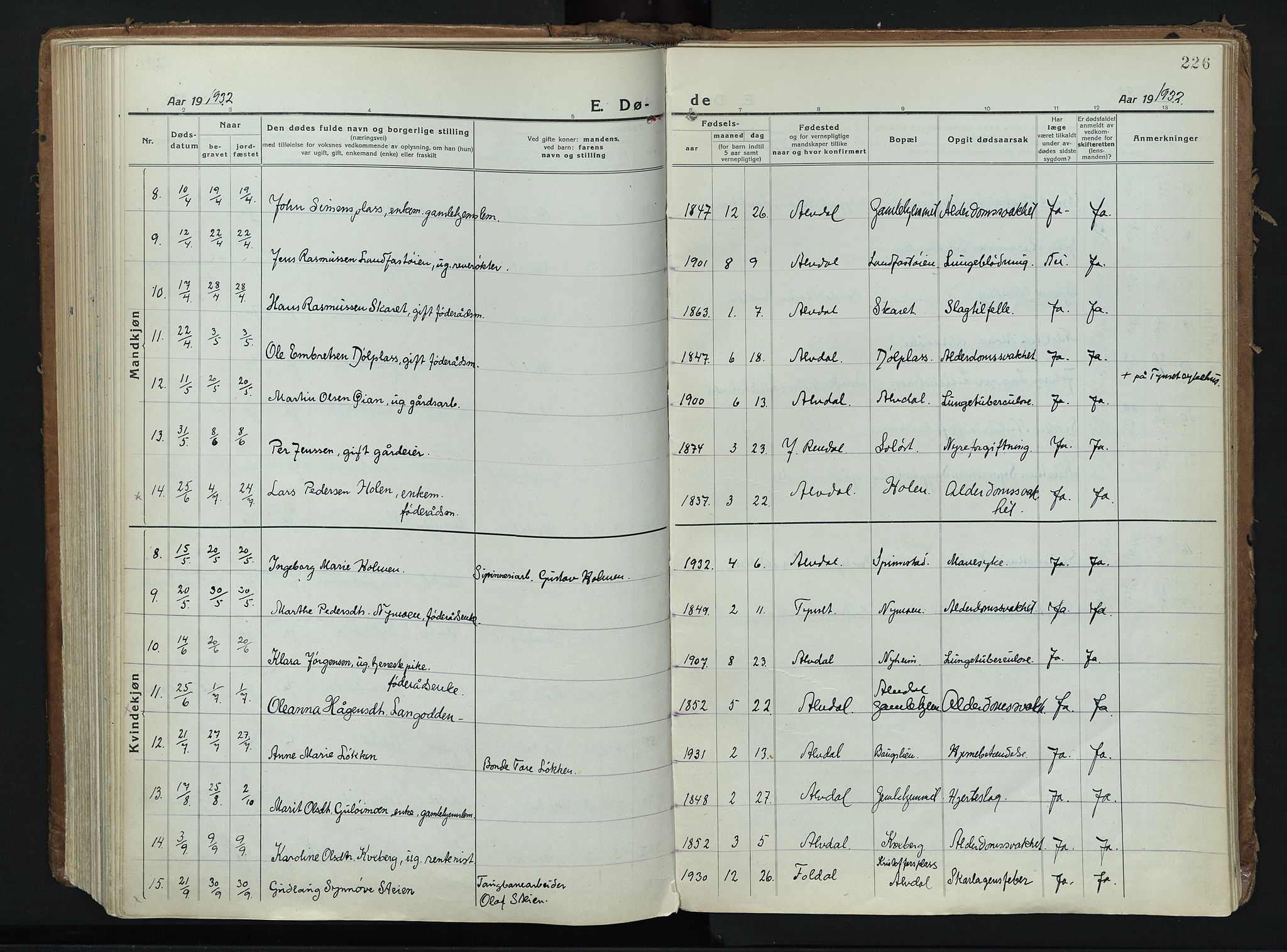 SAH, Alvdal prestekontor, Parish register (official) no. 6, 1920-1937, p. 226
