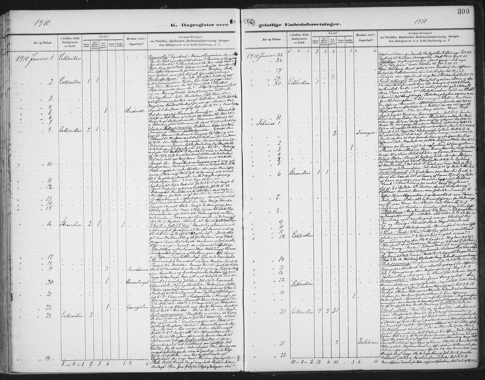 SAT, Ministerialprotokoller, klokkerbøker og fødselsregistre - Nord-Trøndelag, 701/L0011: Parish register (official) no. 701A11, 1899-1915, p. 300