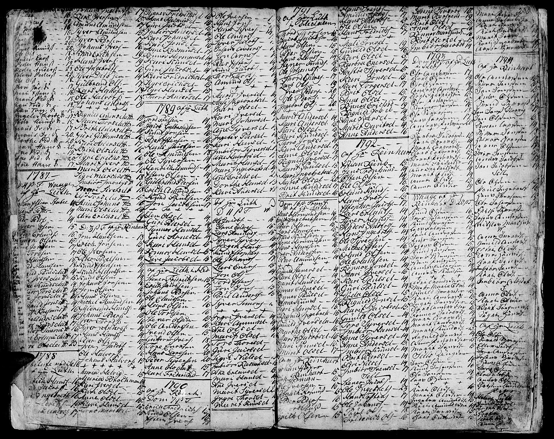 SAH, Vågå prestekontor, Parish register (official) no. 1, 1739-1810, p. 230