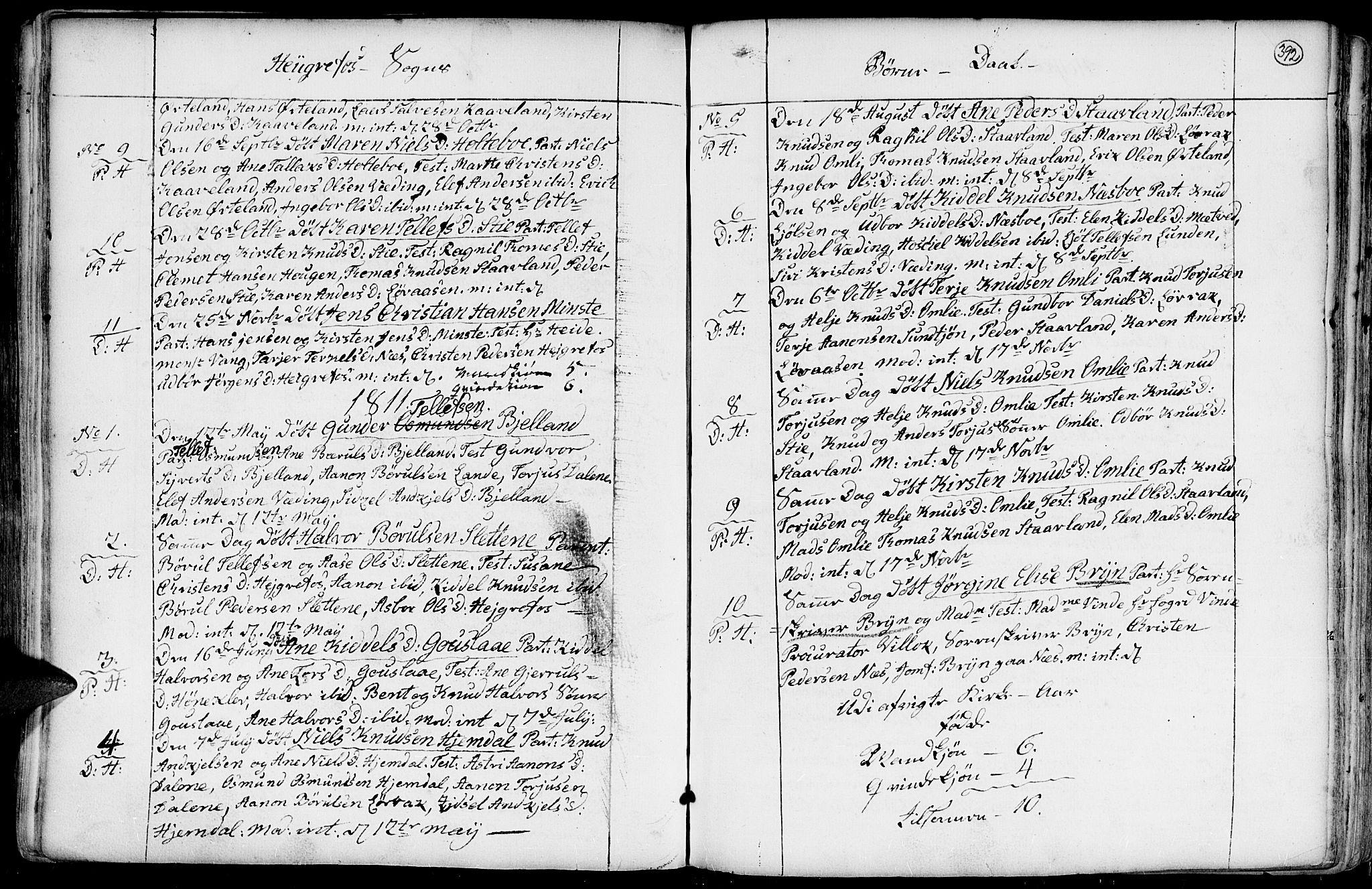 SAK, Hommedal sokneprestkontor, F/Fa/Fab/L0002: Parish register (official) no. A 2 /3, 1740-1821, p. 392