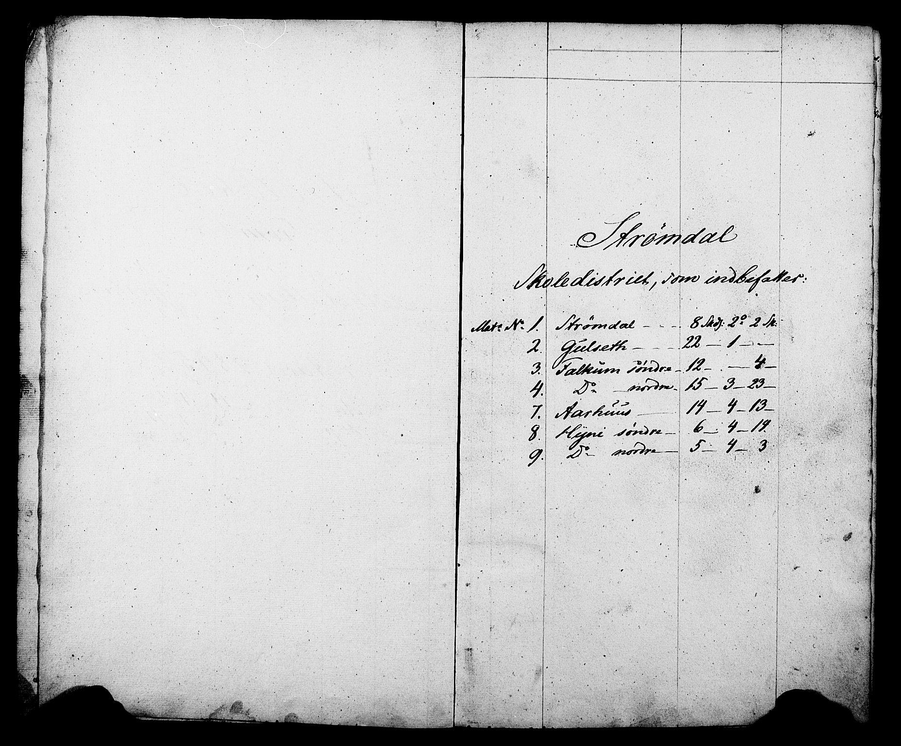 Census 1845 for Gjerpen, 1845