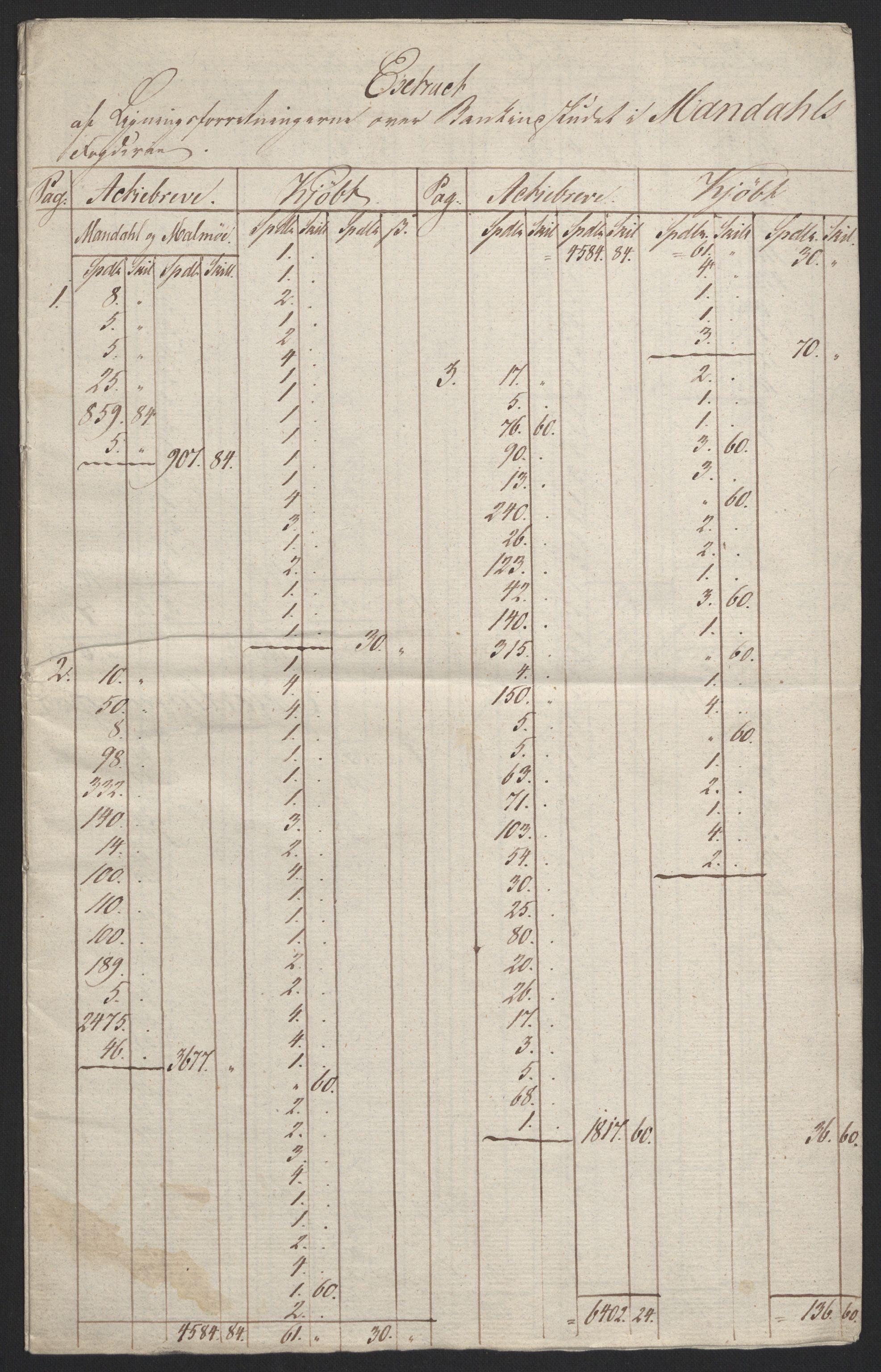 NOBA, Norges Bank/Sølvskatten 1816*, 1816-1822, p. 2