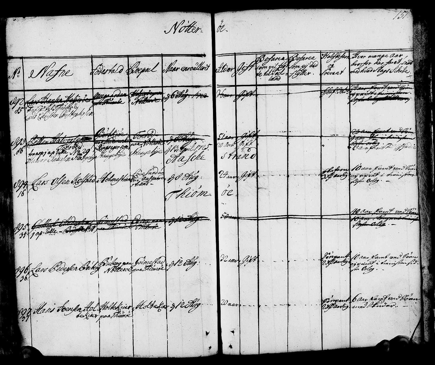 SAKO, Drammen innrulleringsdistrikt, F/Fa/L0002: Hovedrulle, 1723-1726, p. 152