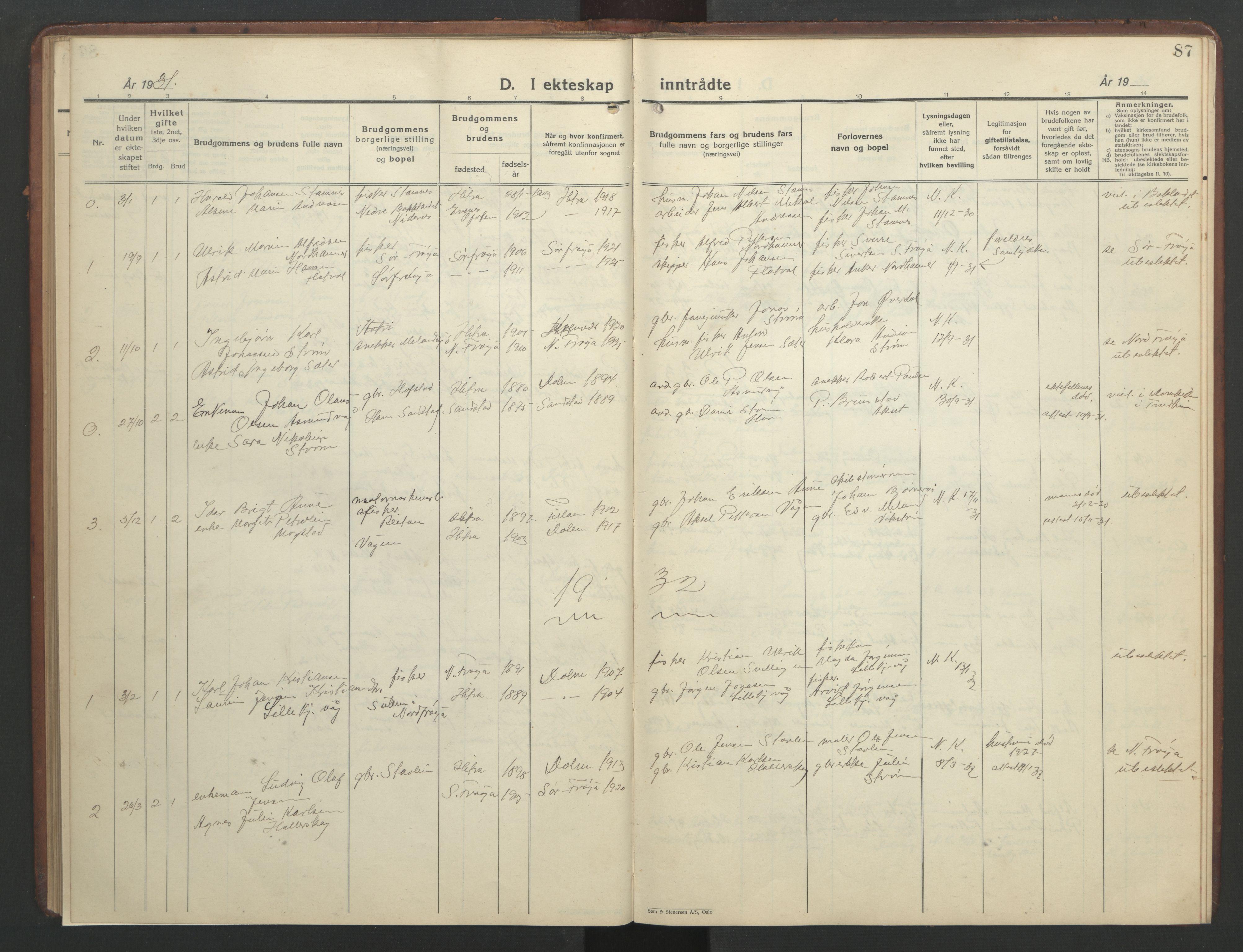SAT, Ministerialprotokoller, klokkerbøker og fødselsregistre - Sør-Trøndelag, 634/L0544: Parish register (copy) no. 634C06, 1927-1948, p. 87