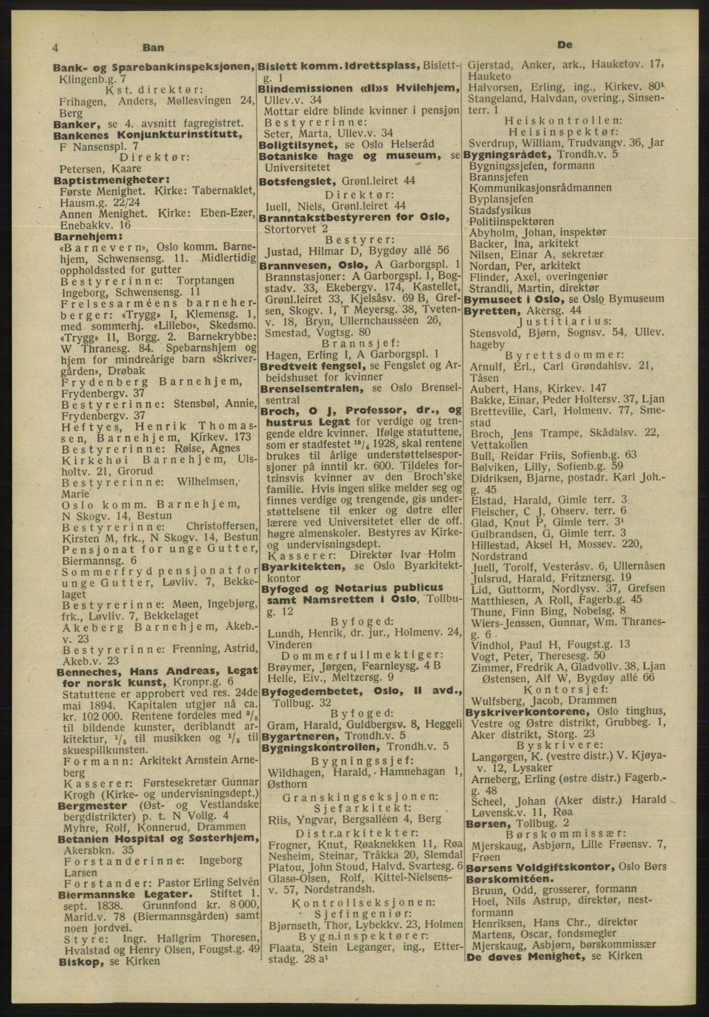 PUBL, Kristiania/Oslo adressebok, 1955, p. 4
